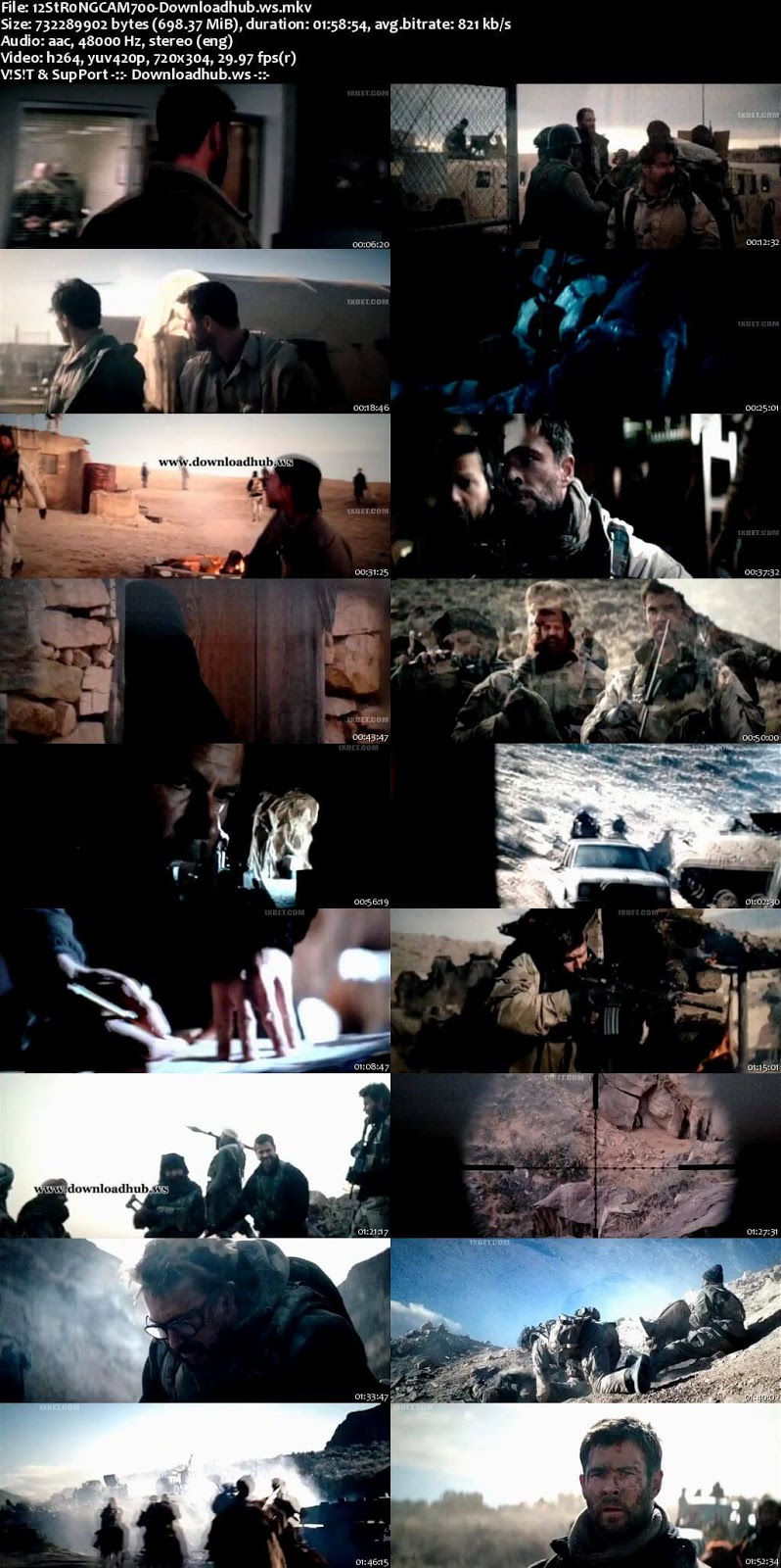 12 Strong (2018) 700MB HDCAM x264 AAC - Downloadhub Movcr | Download