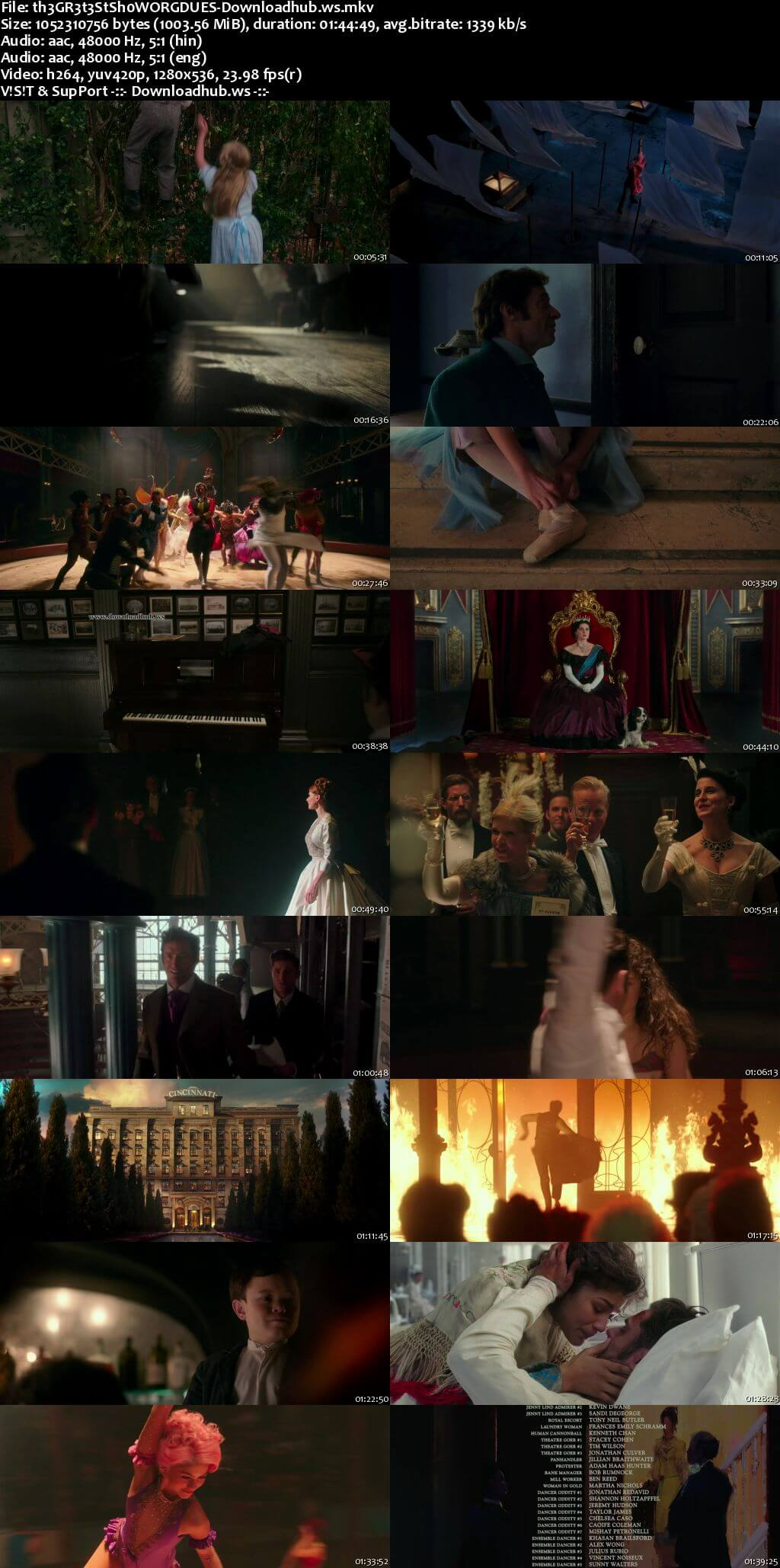 The Greatest Showman 2017 Hindi Dual Audio 720p BluRay Free Download