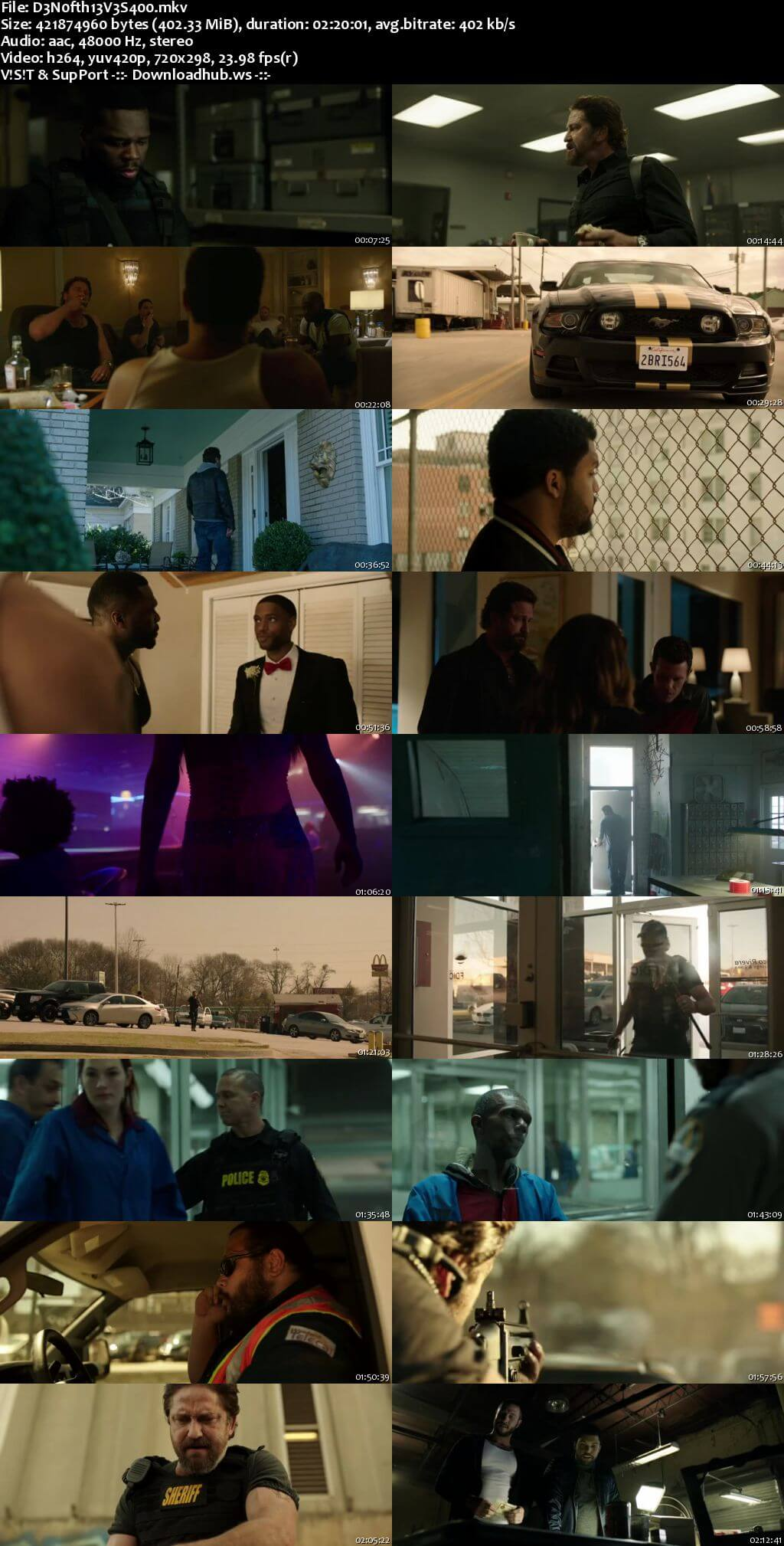 Den of Thieves 2018 English 480p Web-DL