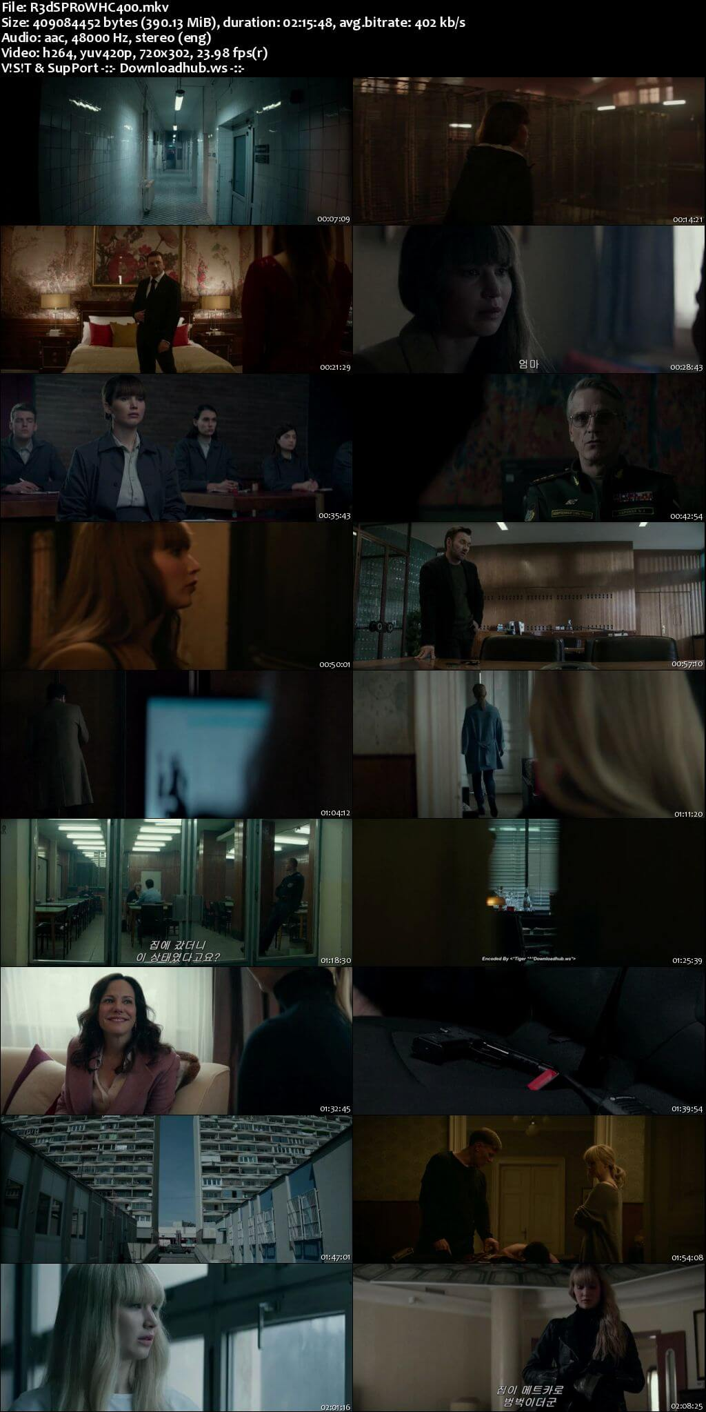 Red Sparrow 2018 English 480p HC HDRip