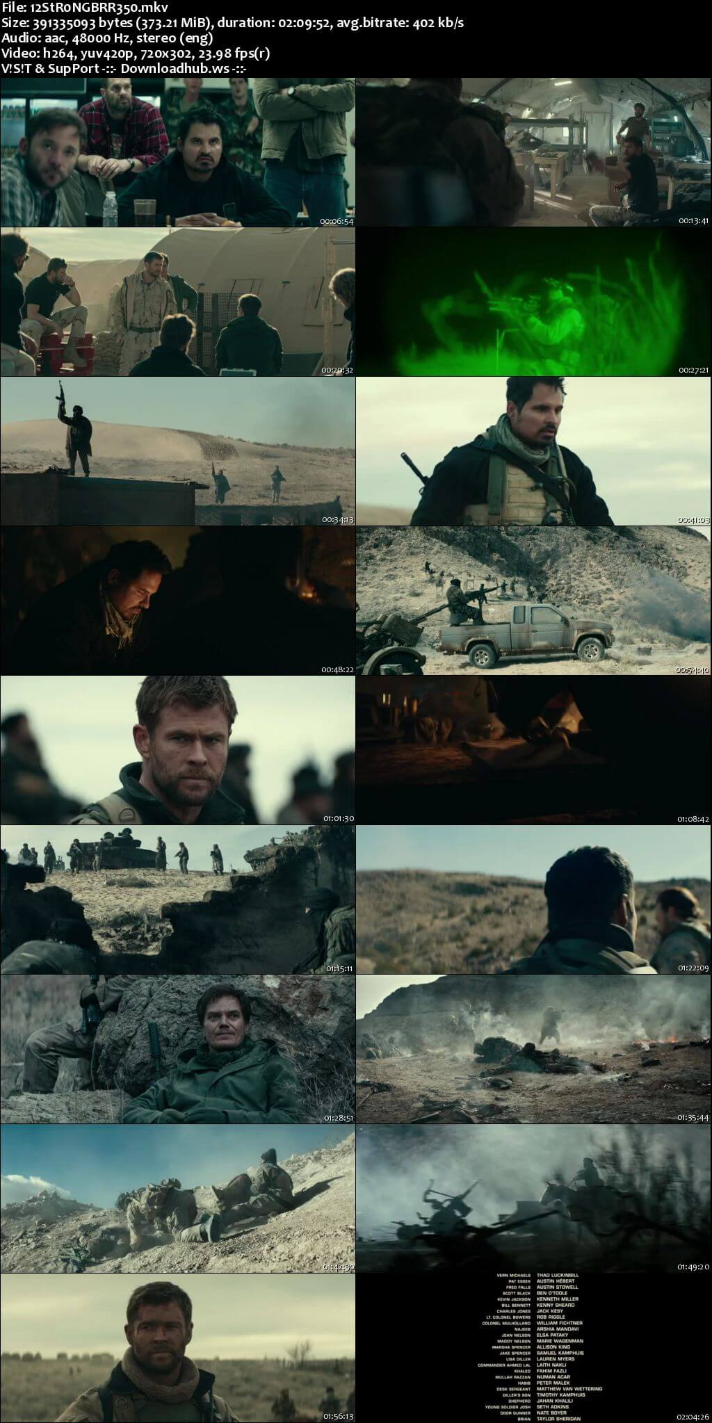 12 Strong 2018 English 480p BRRip ESubs