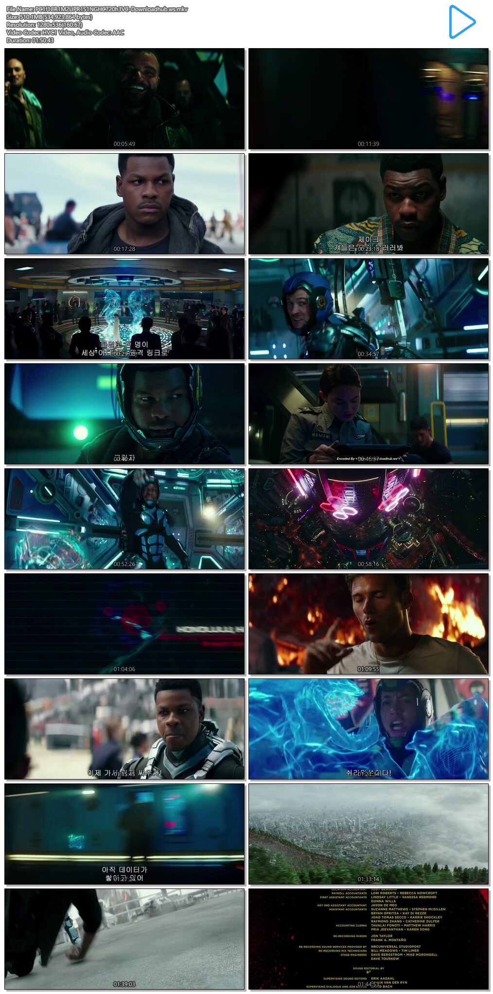 Pacific Rim Uprising 2018 Hindi Dual Audio 720p HEVC HC HDRip Download