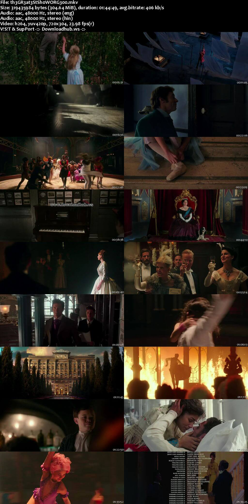 The Greatest Showman 2017 Hindi Dual Audio 480p BluRay Free Download