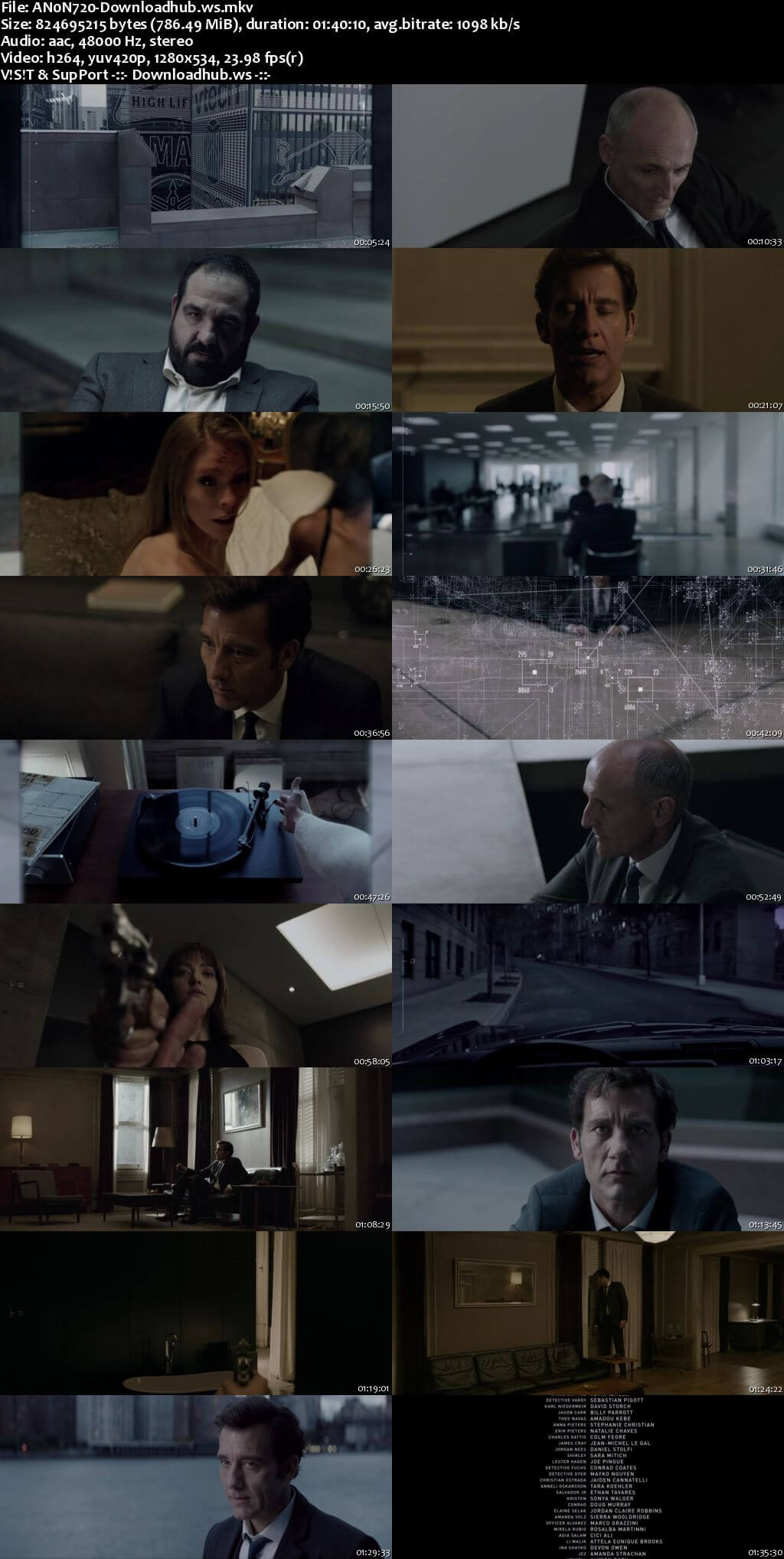 Anon 2018 English 720p WEBRip 750MB MSubs