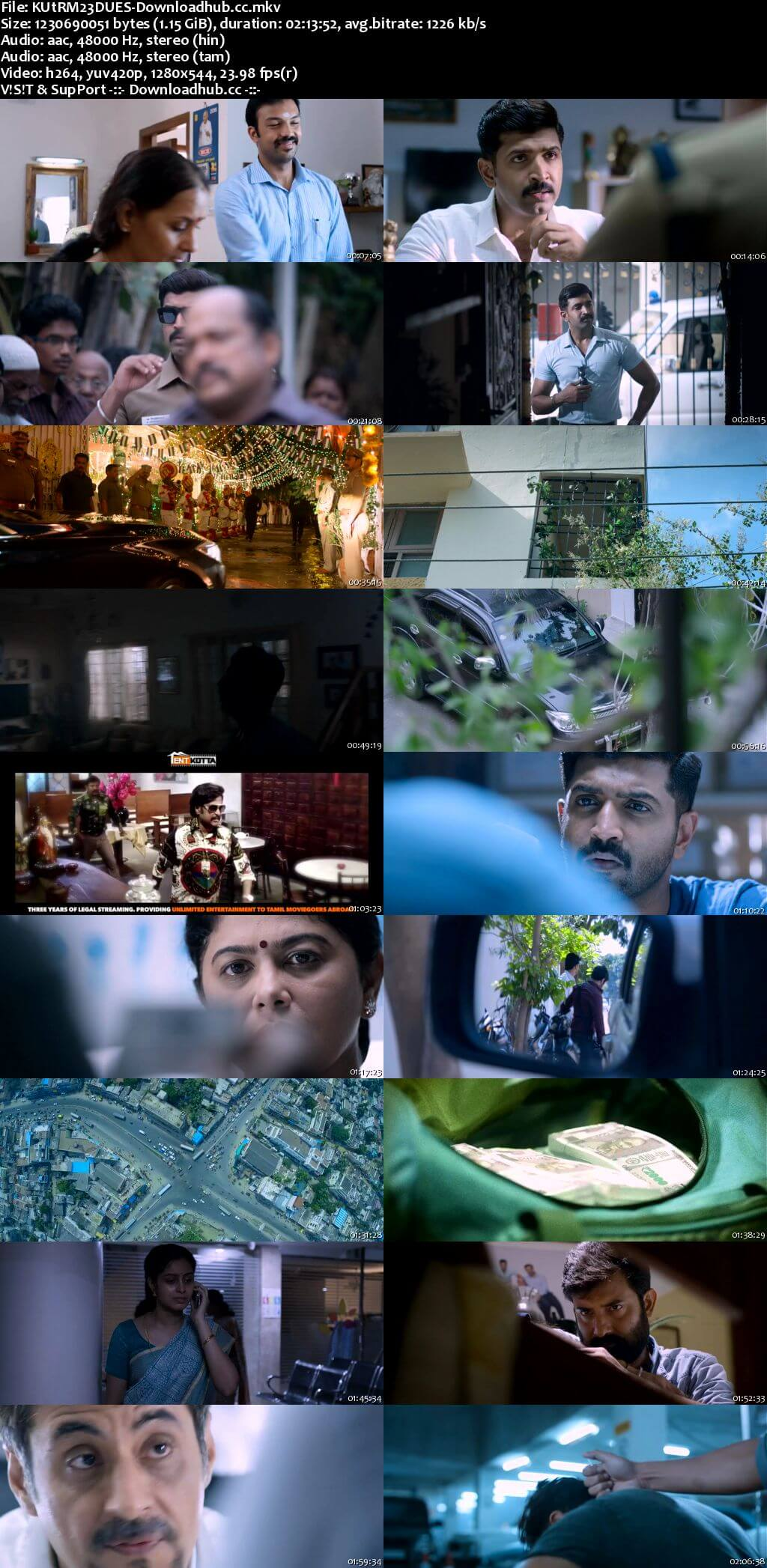 Kuttram 23 2017 UNCUT Hindi Dual Audio 720p HDRip Free Download