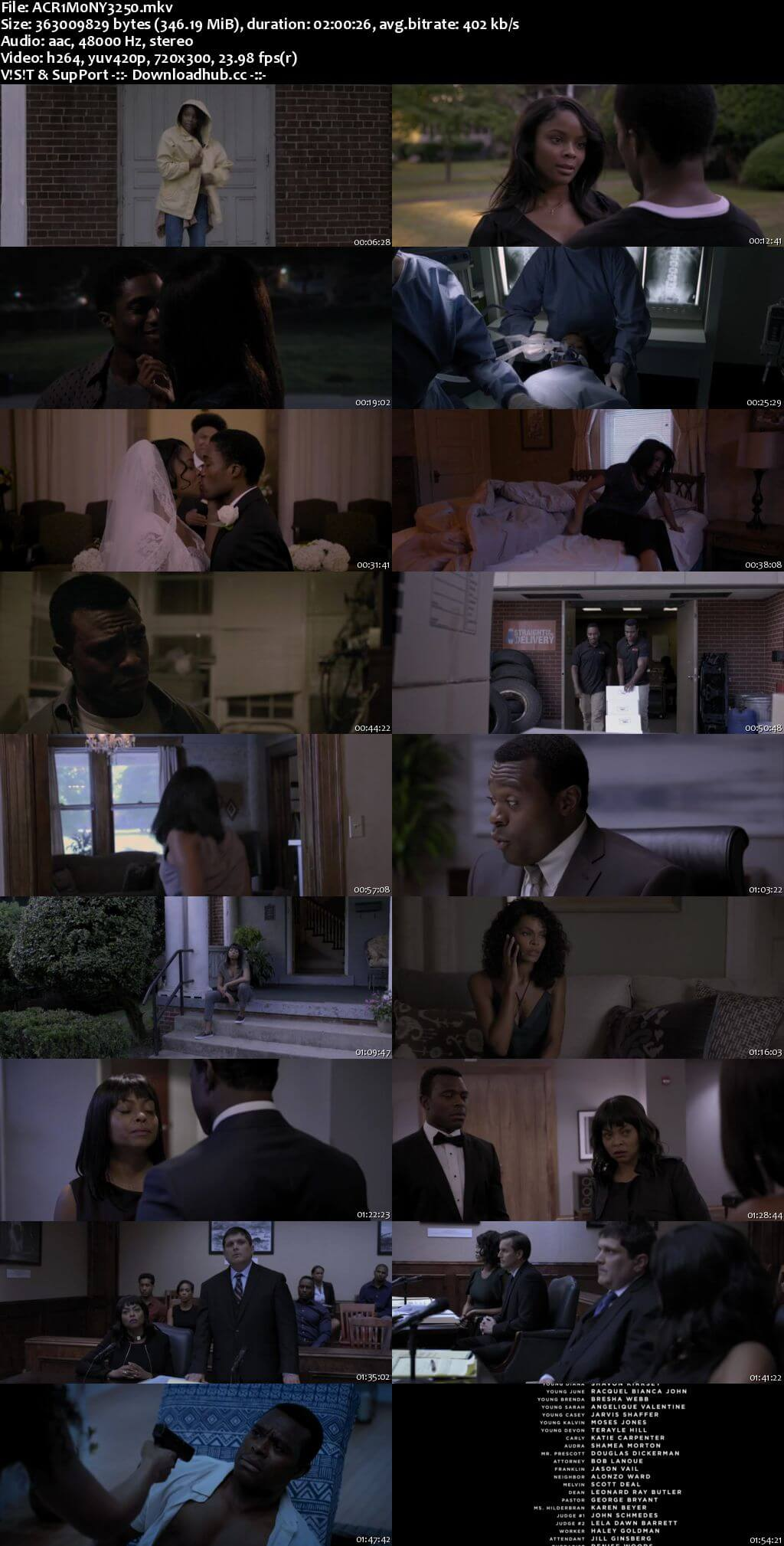 Acrimony 2018 English 480p Web-DL ESubs
