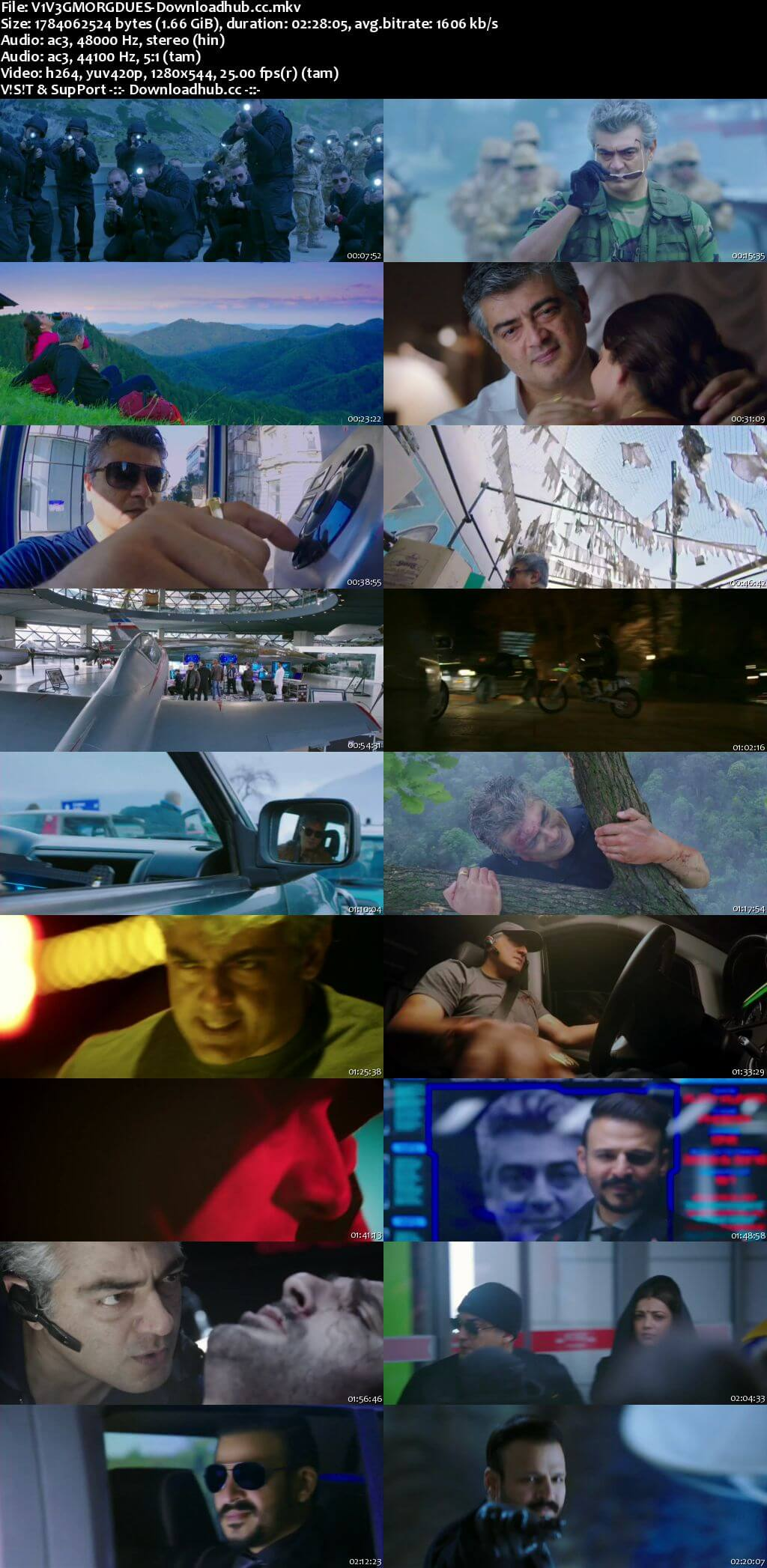 Vivegam 2017 UNCUT Hindi Dual Audio 720p HDRip Free Download