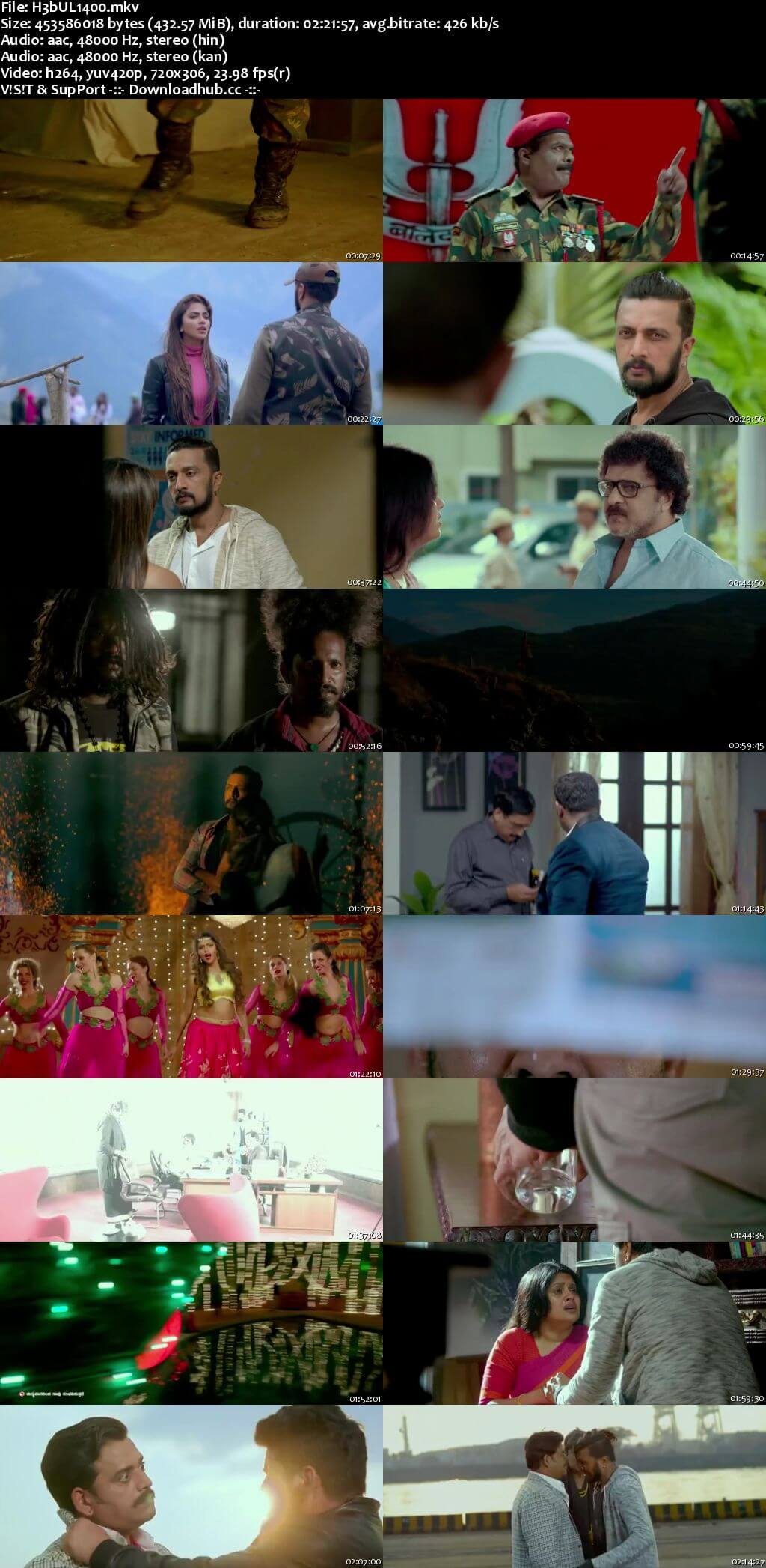 Hebbuli 2017 Hindi Dual Audio 400MB UNCUT HDRip 480p
