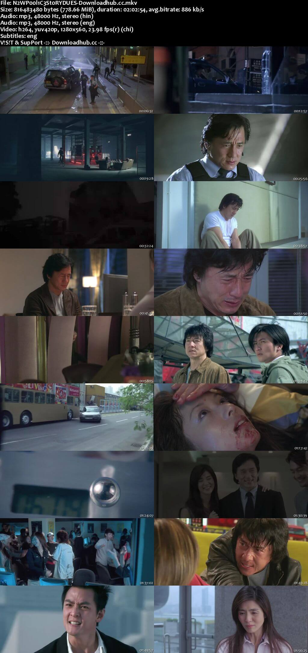New Police Story 2004 Dual Audio 720p BluRay [Hindi - English] ESubs