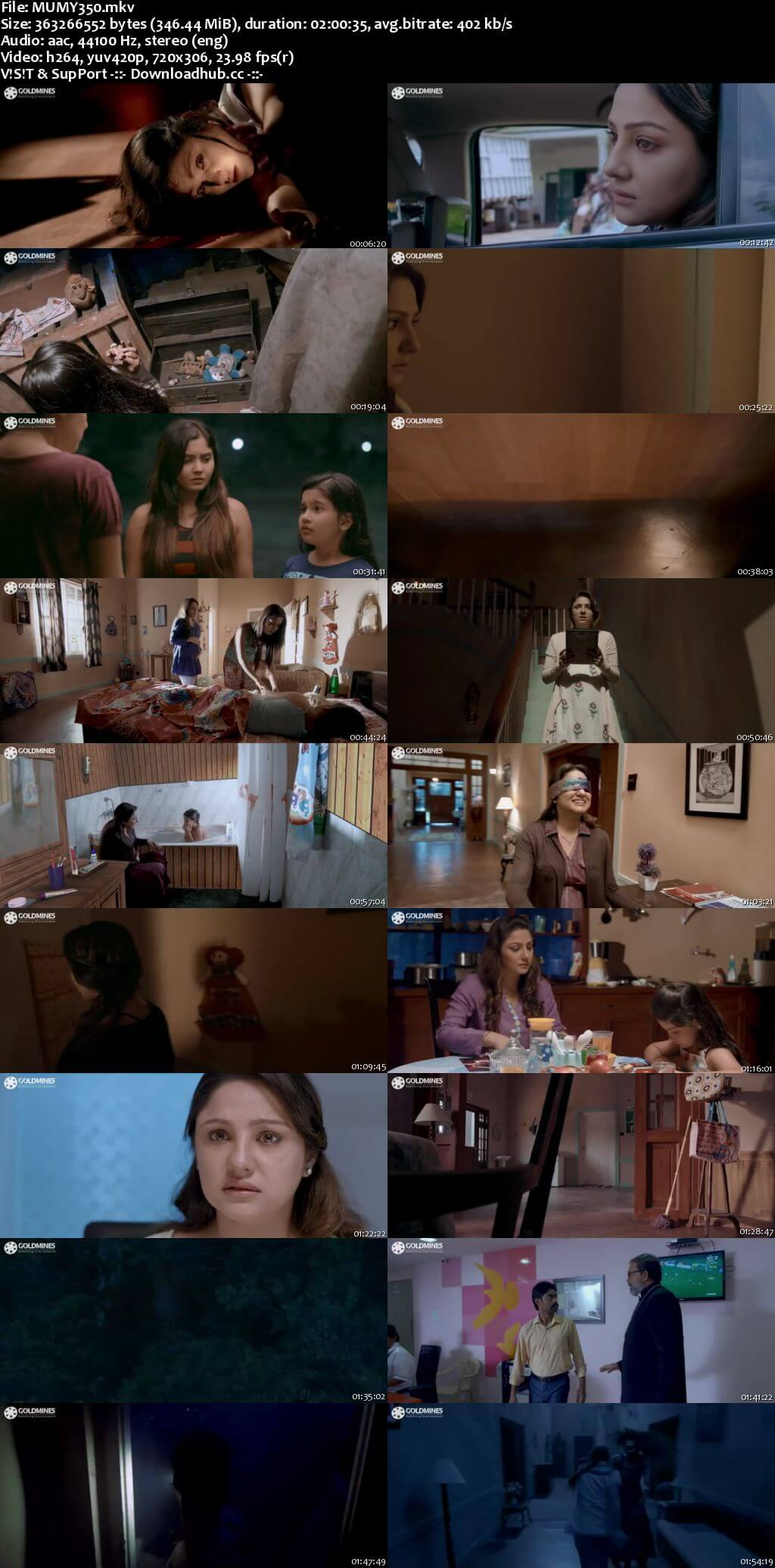 Mummy 2018 Hindi Dubbed 350MB HDRip 480p