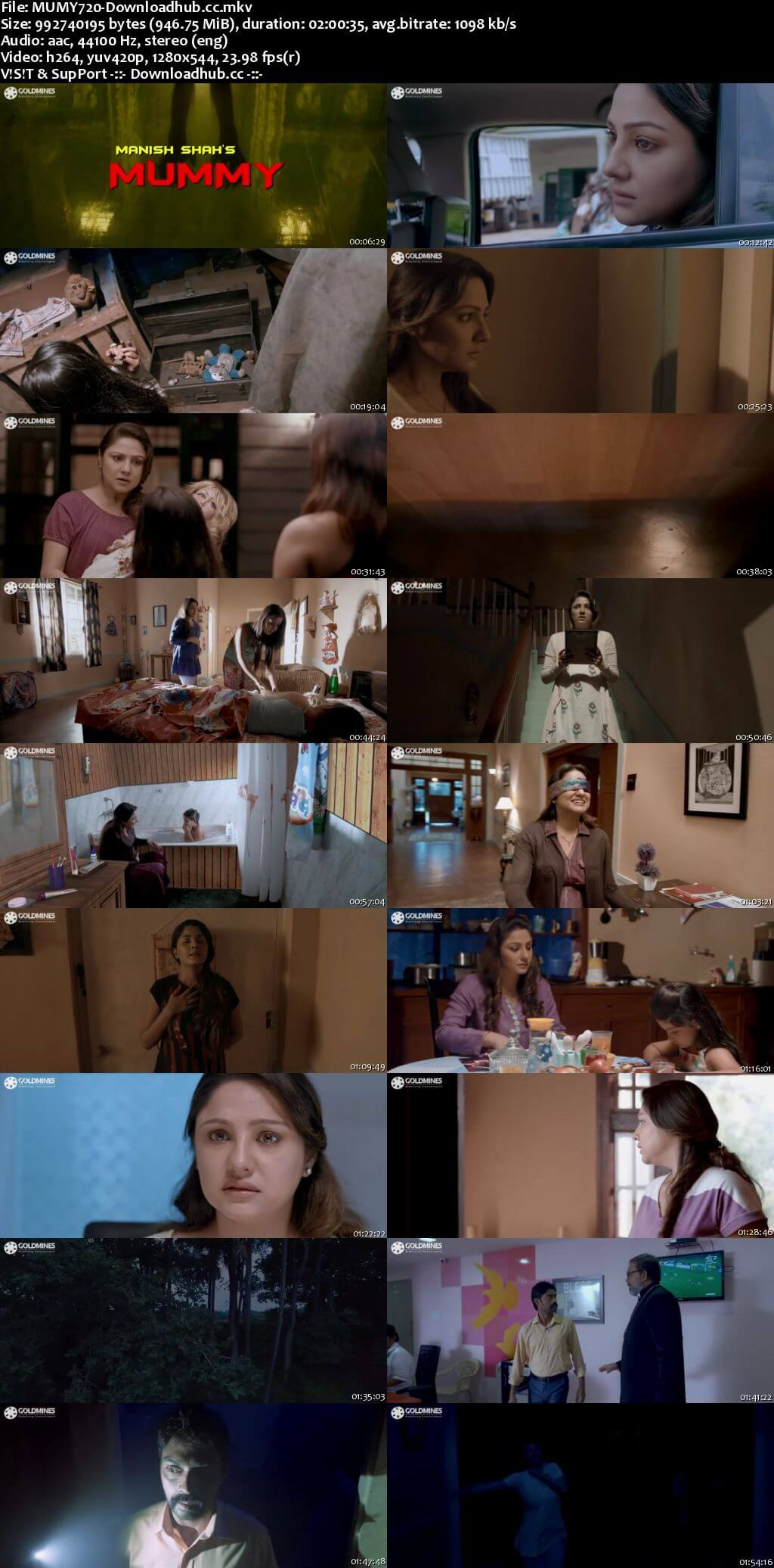 Mummy 2018 Hindi Dubbed 720p HDRip