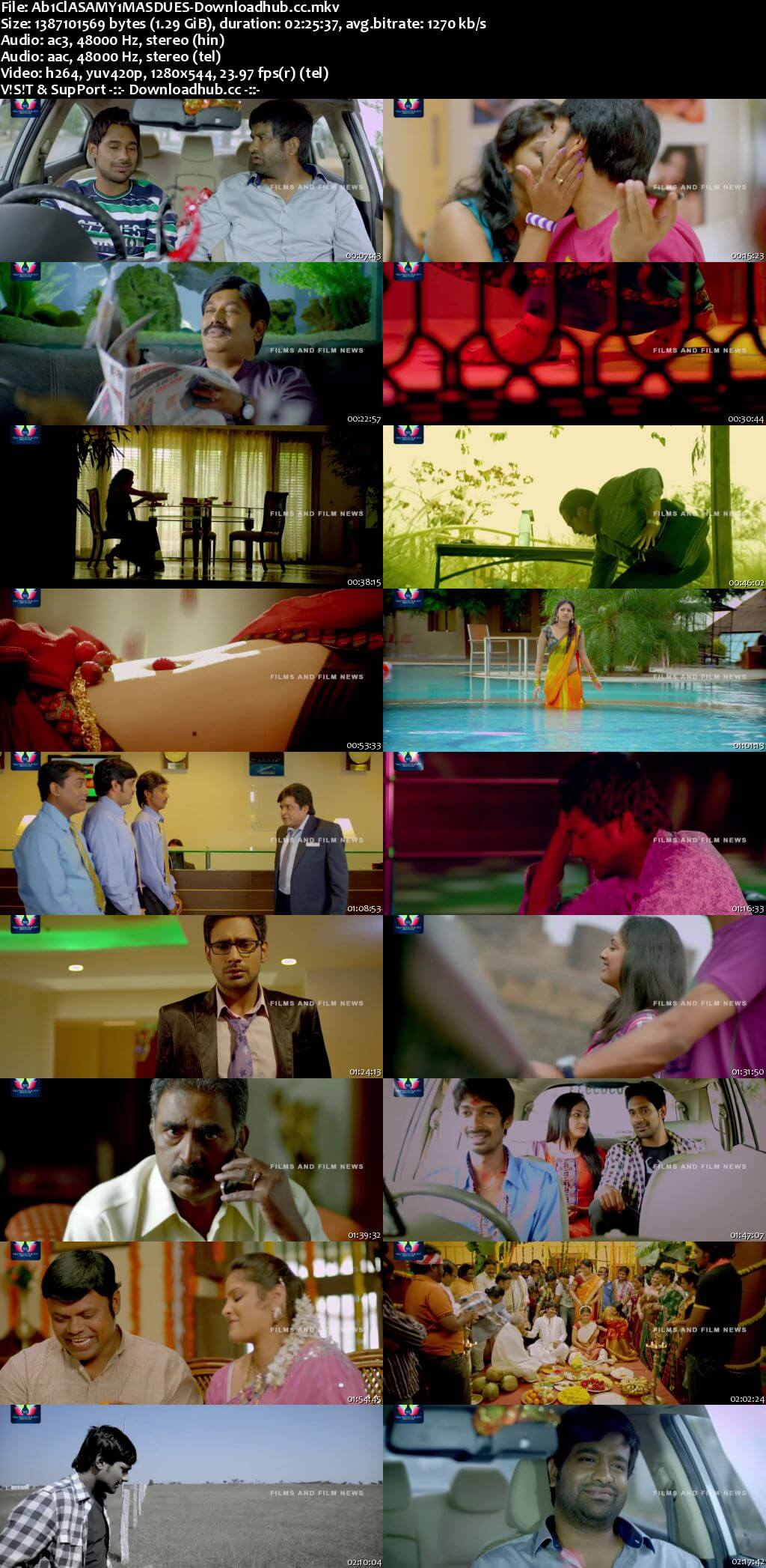 Abbai Class Ammayi Mass 2013 Dual Audio 720p UNCUT HDRip [Hindi - Telugu]