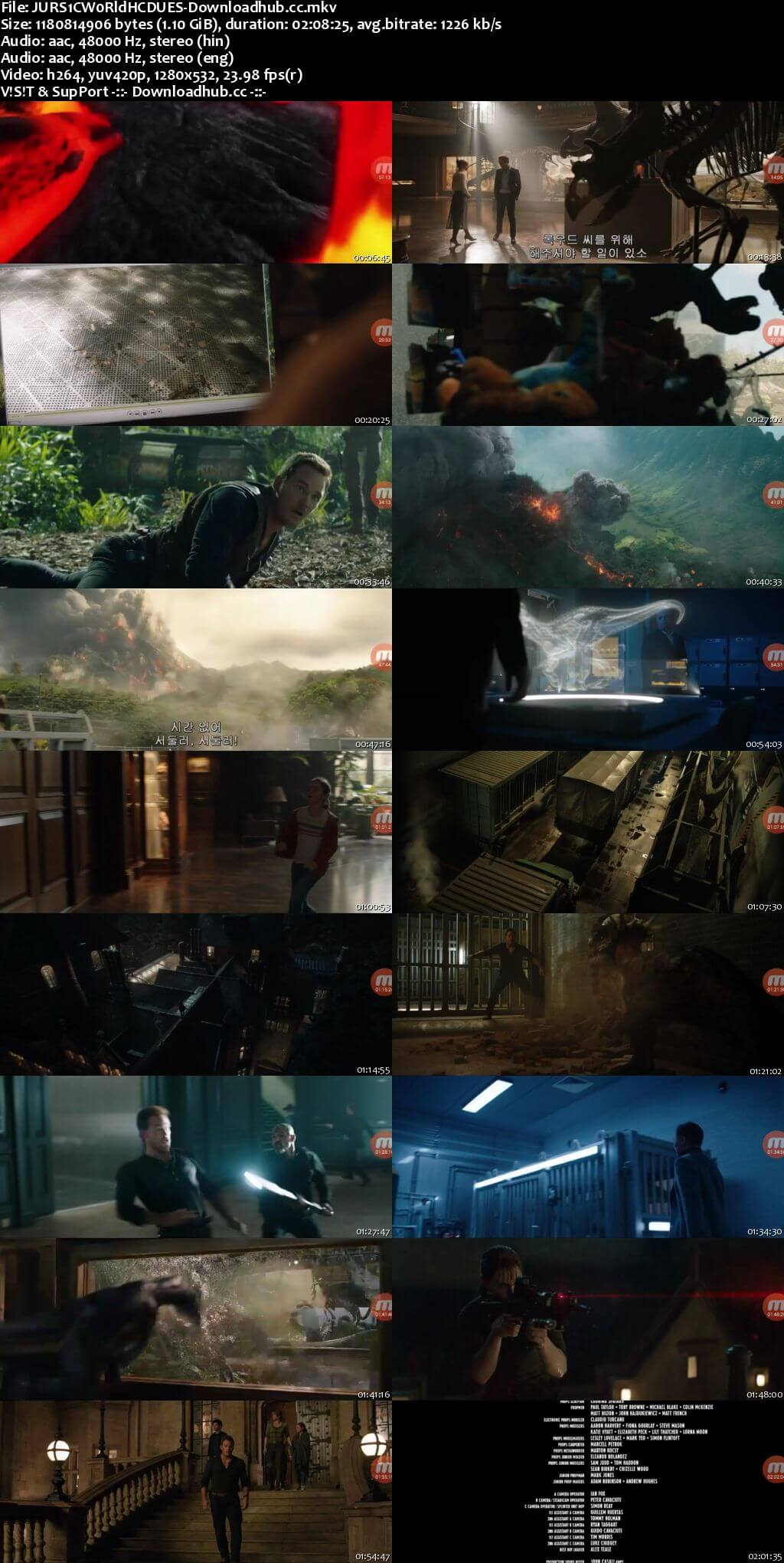 Jurassic World Fallen Kingdom 2018 Dual Audio 720p HC HDRip [Hindi (Cleaned) - English]