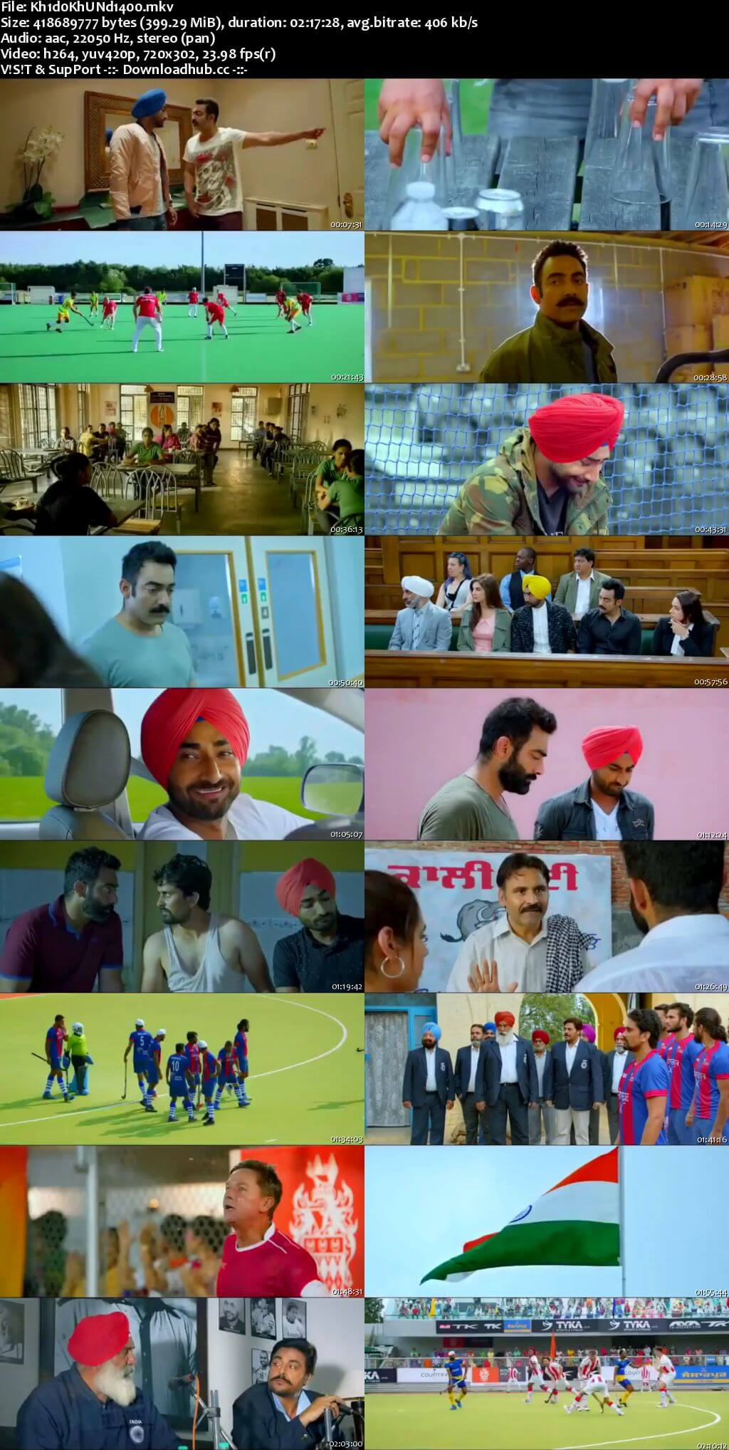 Khido Khundi 2018 Punjabi 400MB HDRip 480p