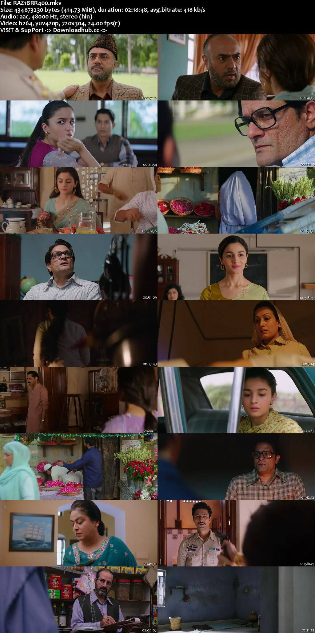 Raazi 2018 Hindi 400MB BluRay 480p ESubs
