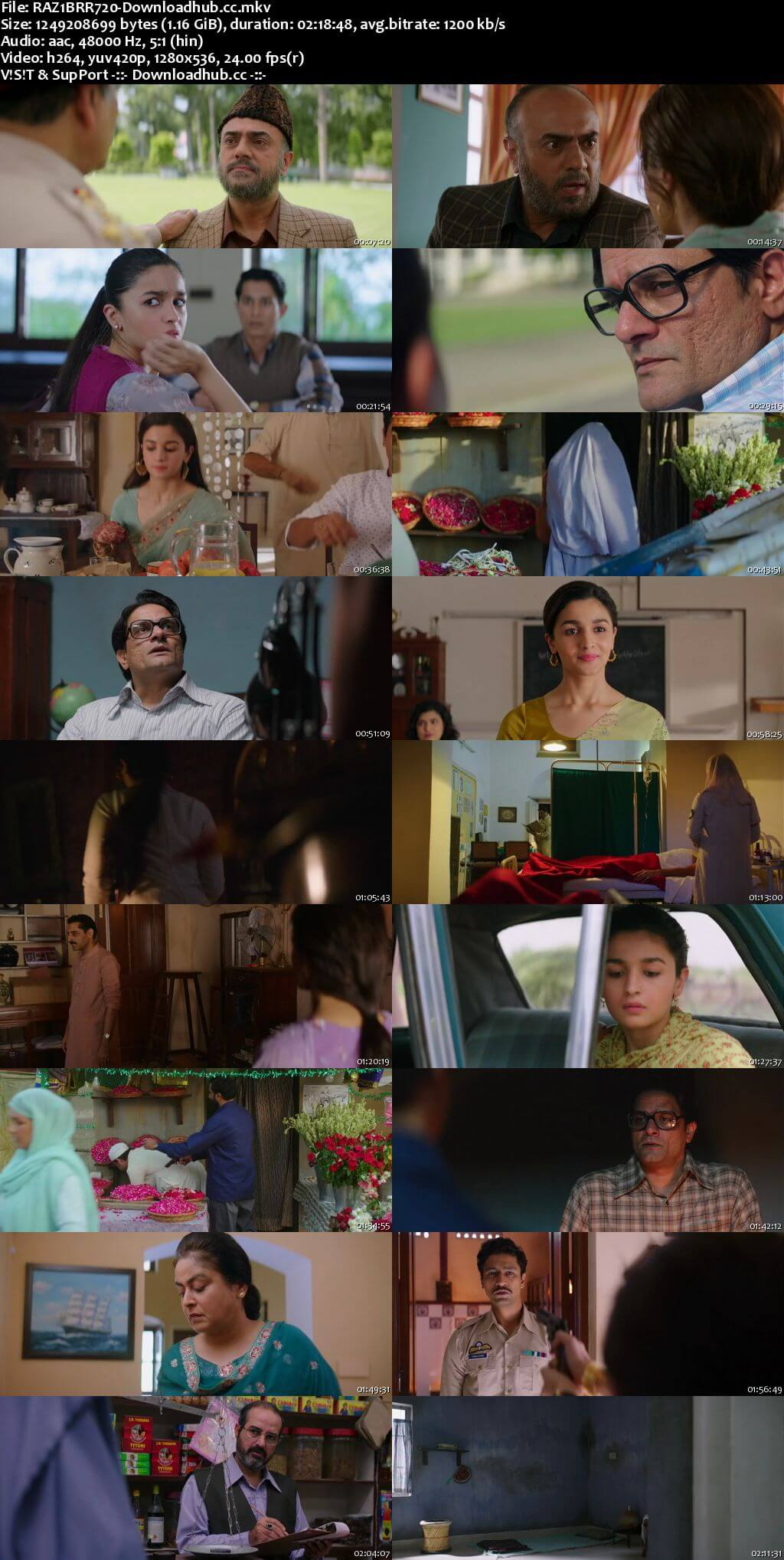 Raazi 2018 Hindi 720p BluRay ESubs