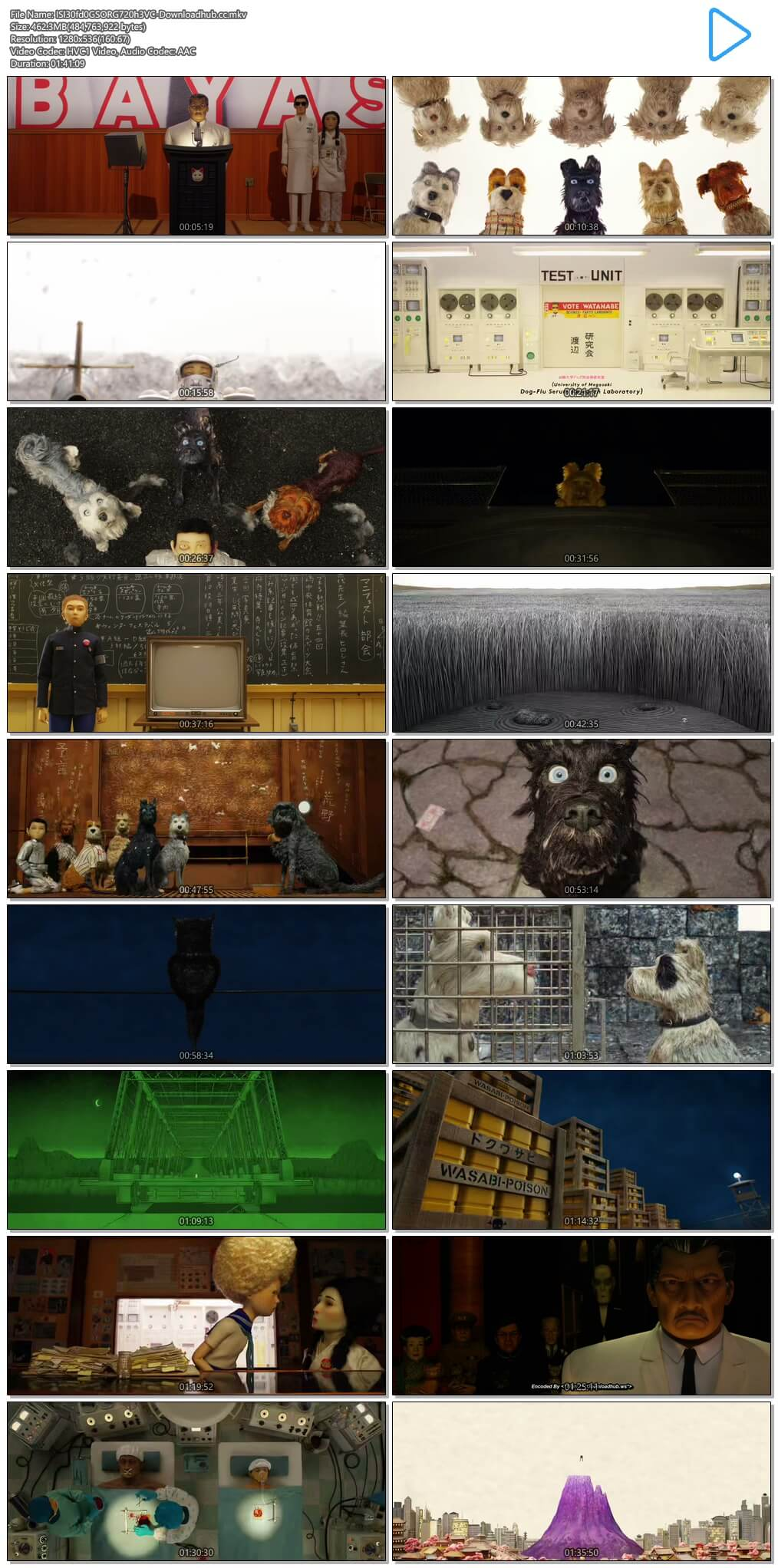 Isle of Dogs 2018 Hindi ORG Dual Audio 450MB BluRay 720p ESubs HEVC