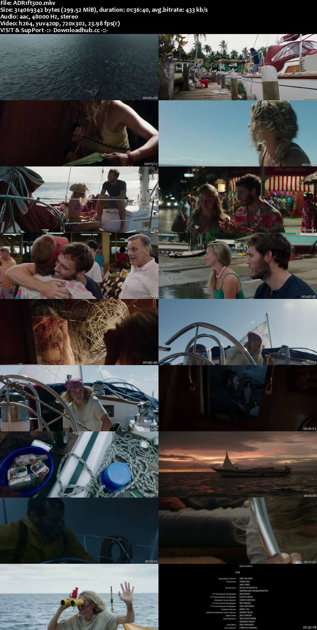 Adrift 2018 English 300MB Web-DL 480p ESubs