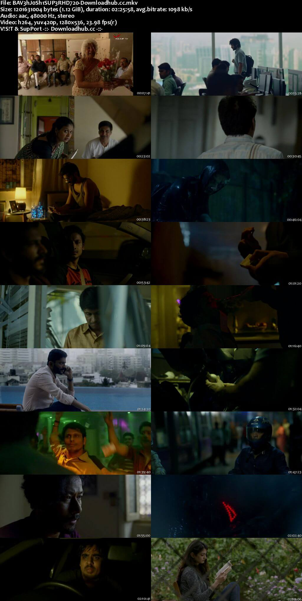 Bhavesh Joshi Superhero 2018 Hindi 720p HDRip