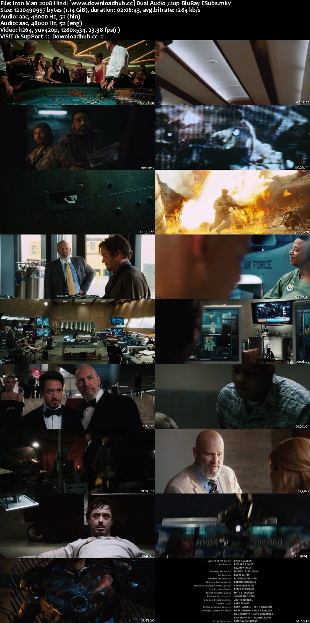 Iron Man 2008 Hindi ORG Dual Audio 720p BluRay ESubs