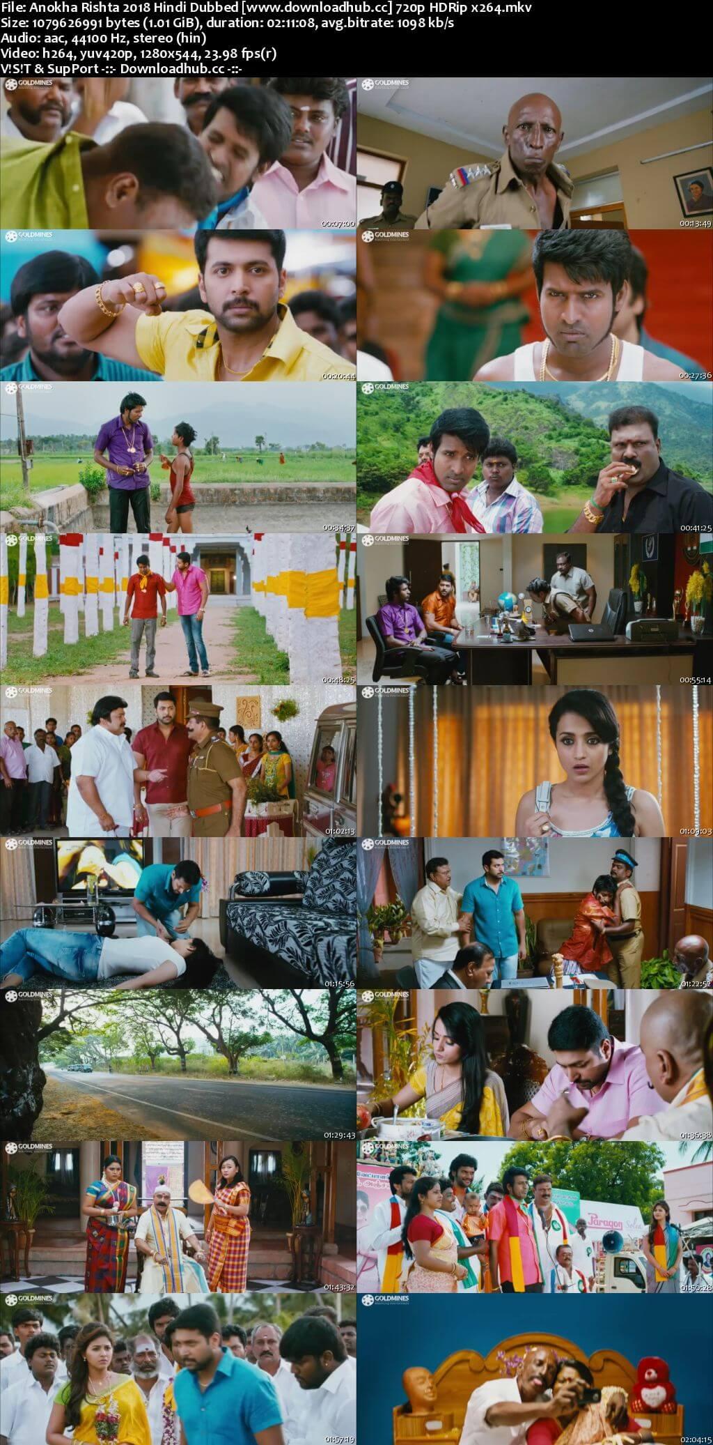 Anokha Rishta 2018 Hindi Dubbed 720p HDRip x264