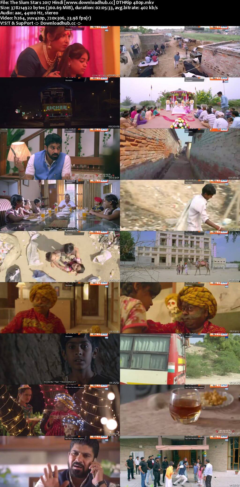 The Slum Stars 2017 Hindi 350MB DTHRip 480p