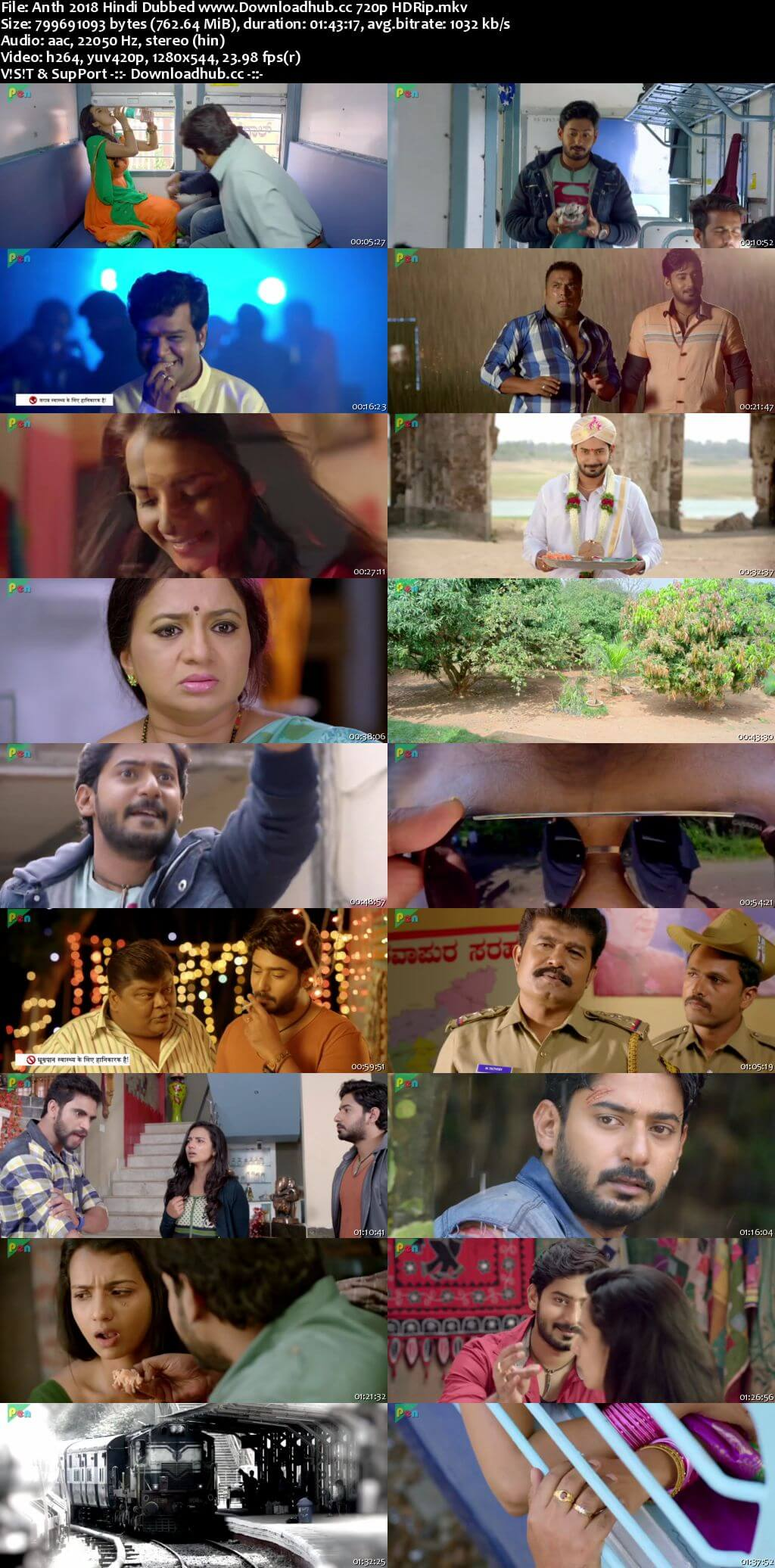 Anth 2018 Hindi Dubbed 720p HDRip x264