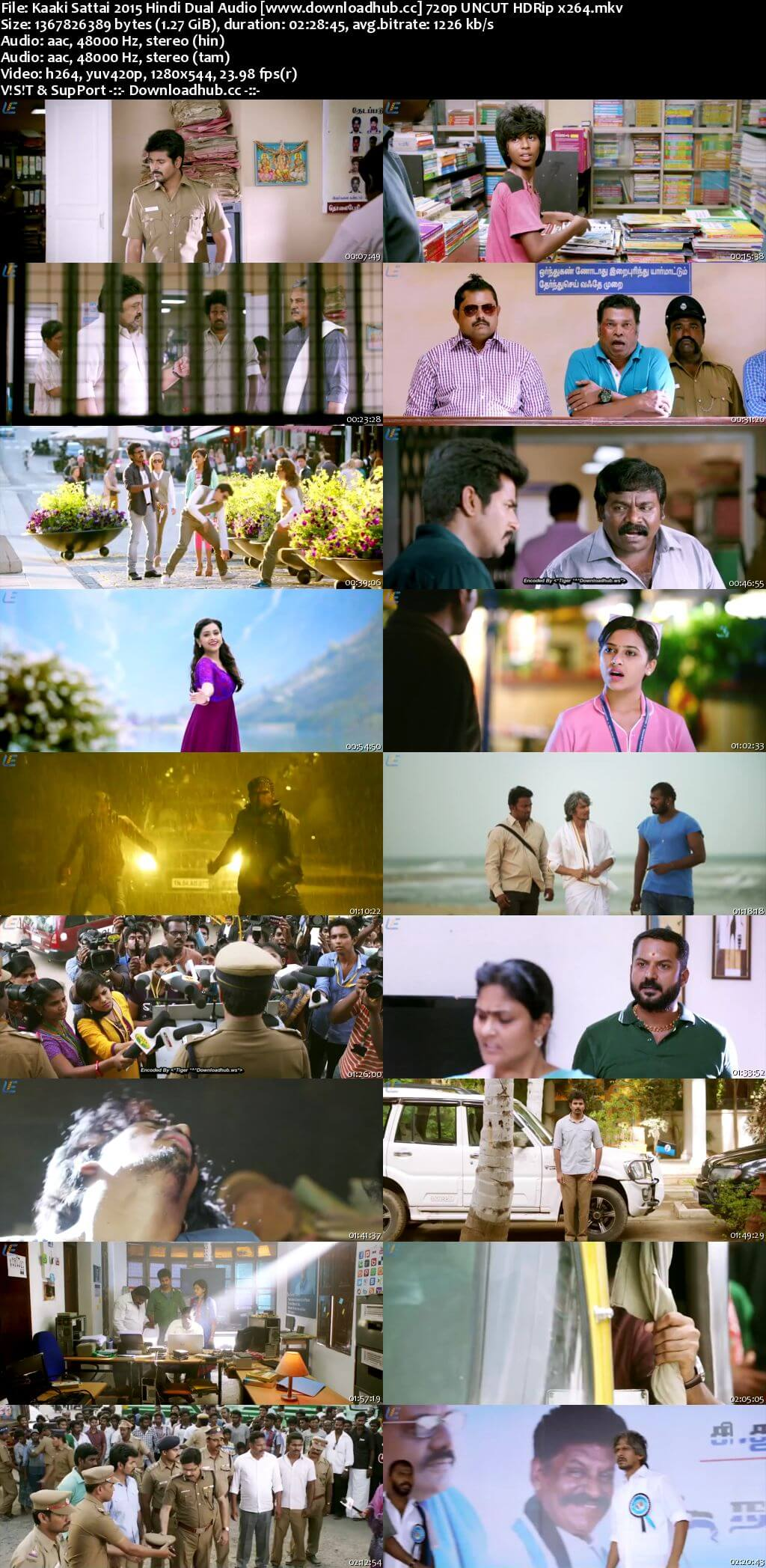 Kaaki Sattai 2015 Hindi Dual Audio 720p UNCUT HDRip x264