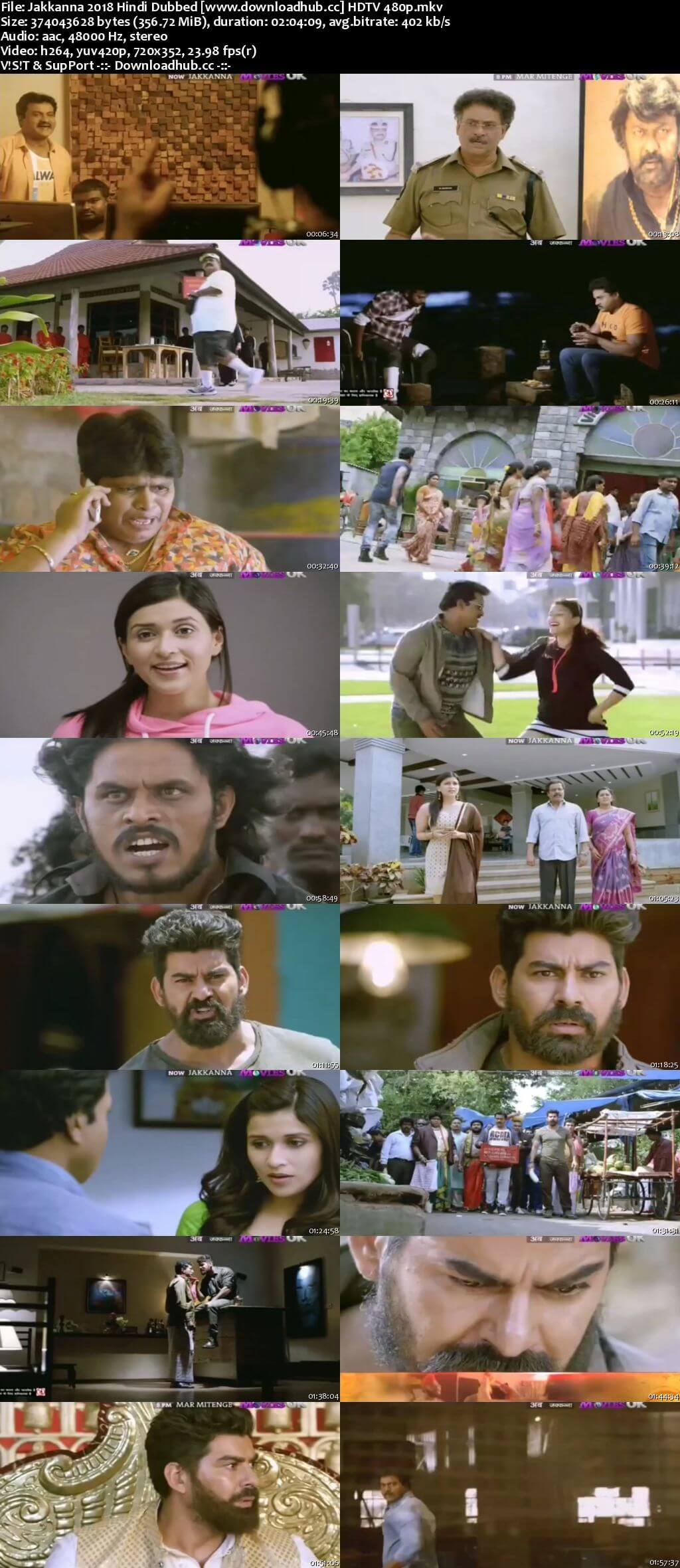 Jakkanna 2018 Hindi Dubbed 350MB HDTV 480p