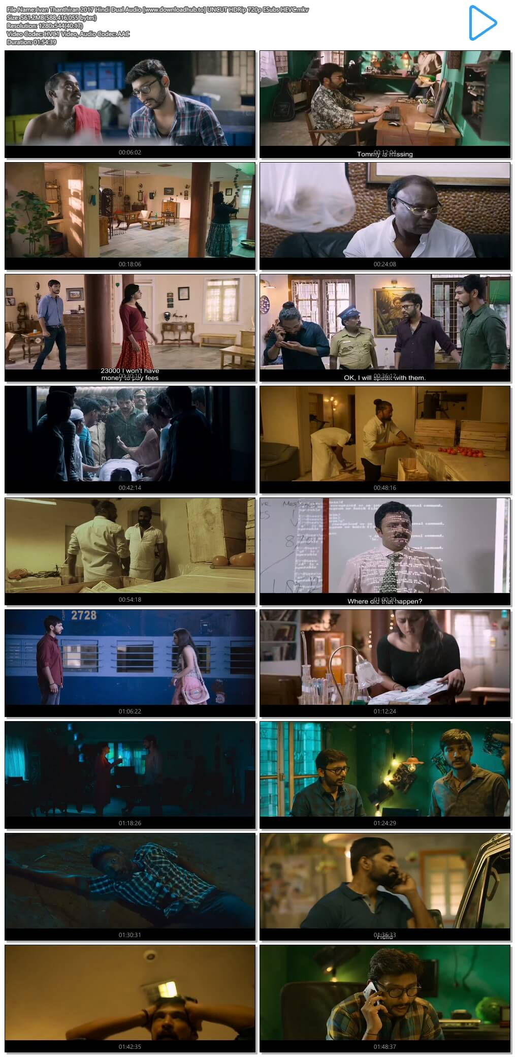 Ivan Thanthiran 2017 Hindi Dual Audio 550MB UNCUT HDRip 720p ESubs HEVC