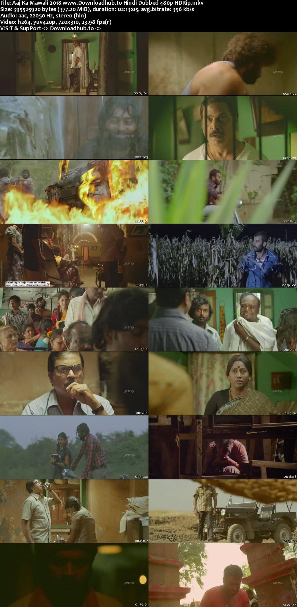 Aaj Ka Mawali 2018 Hindi Dubbed 350MB HDRip 480p