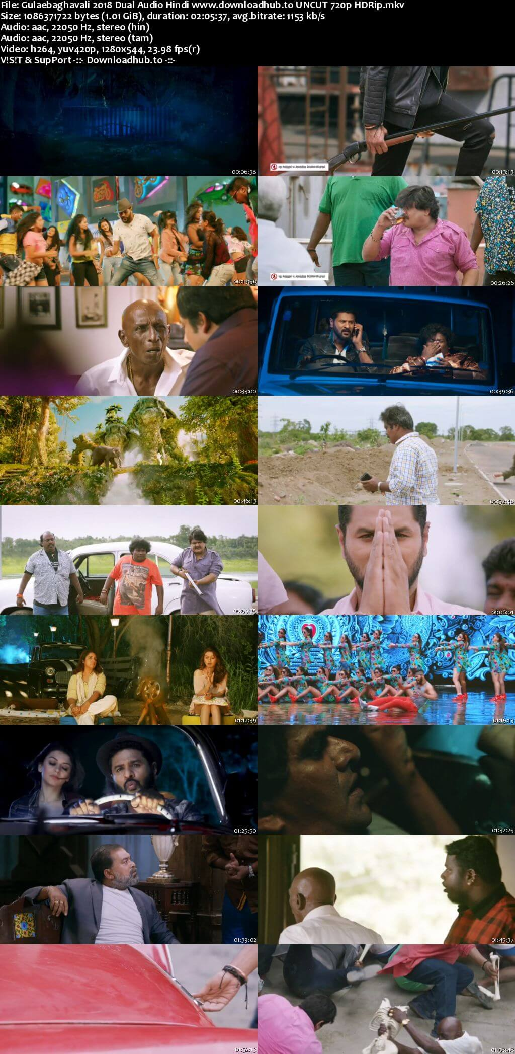 Gulaebaghavali 2018 Hindi Dual Audio 720p UNCUT HDRip x264