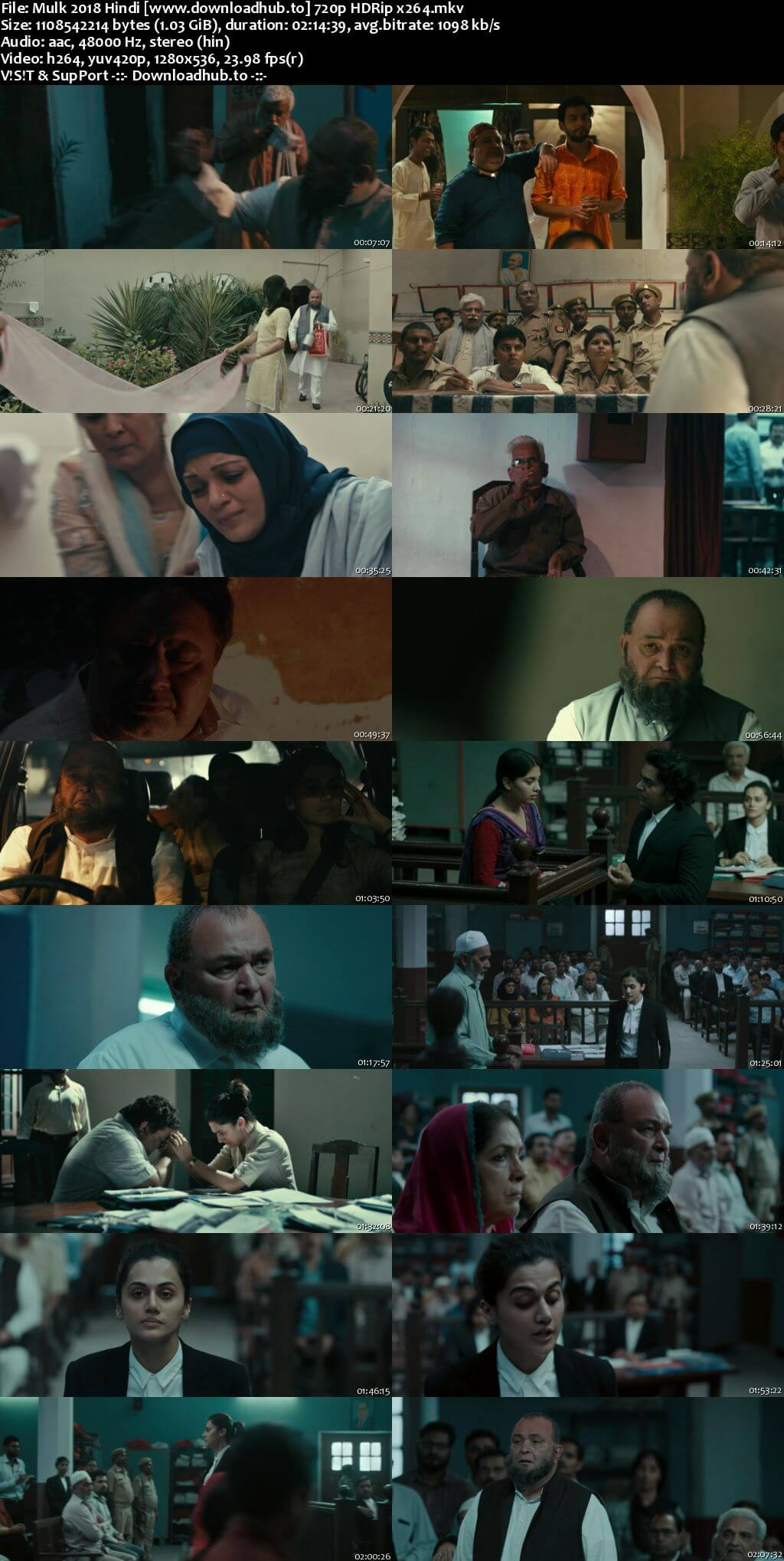 Mulk 2018 Hindi 720p HDRip