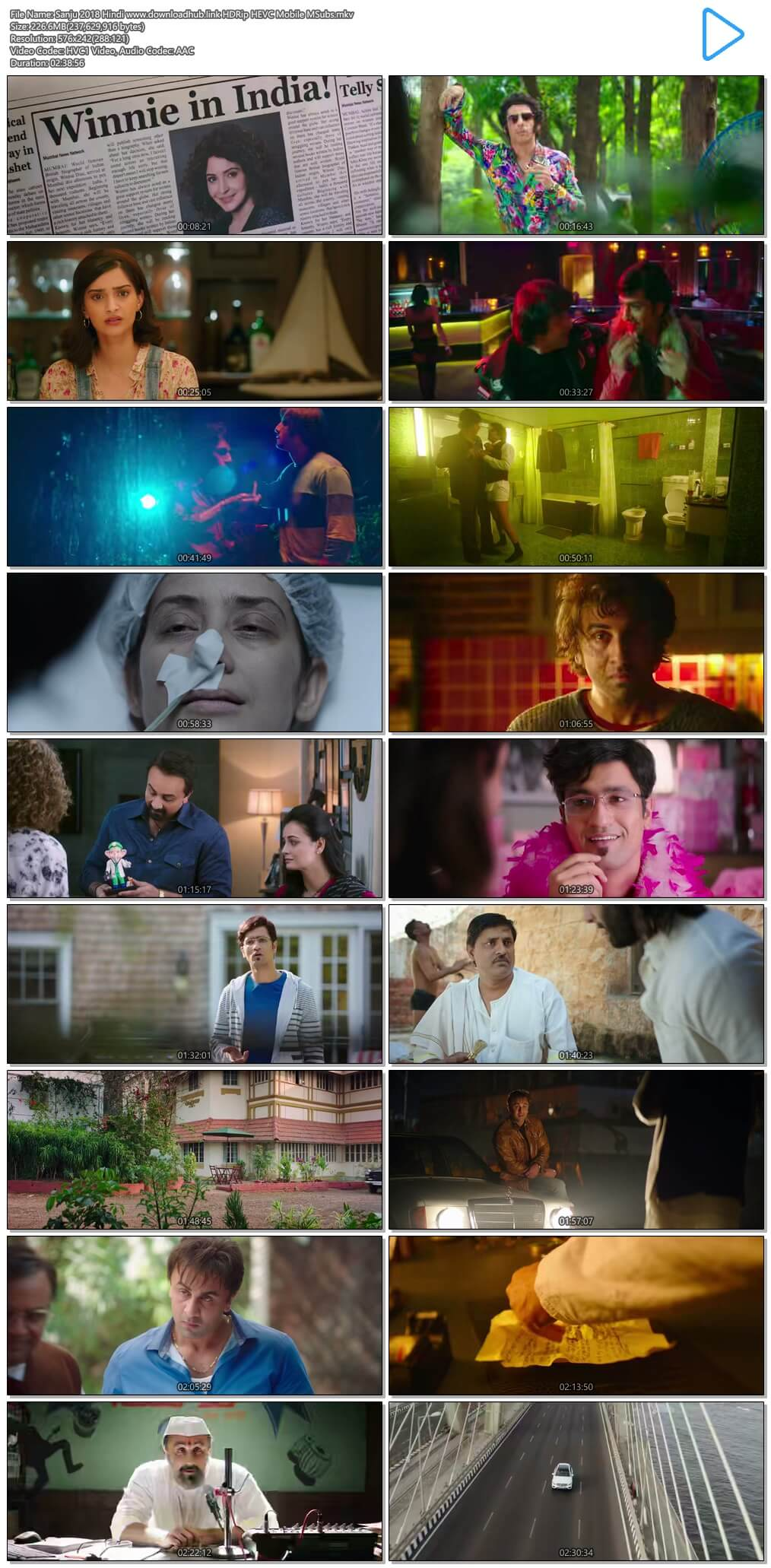 Sanju 2018 Hindi 200MB HDRip HEVC Mobile MSubs