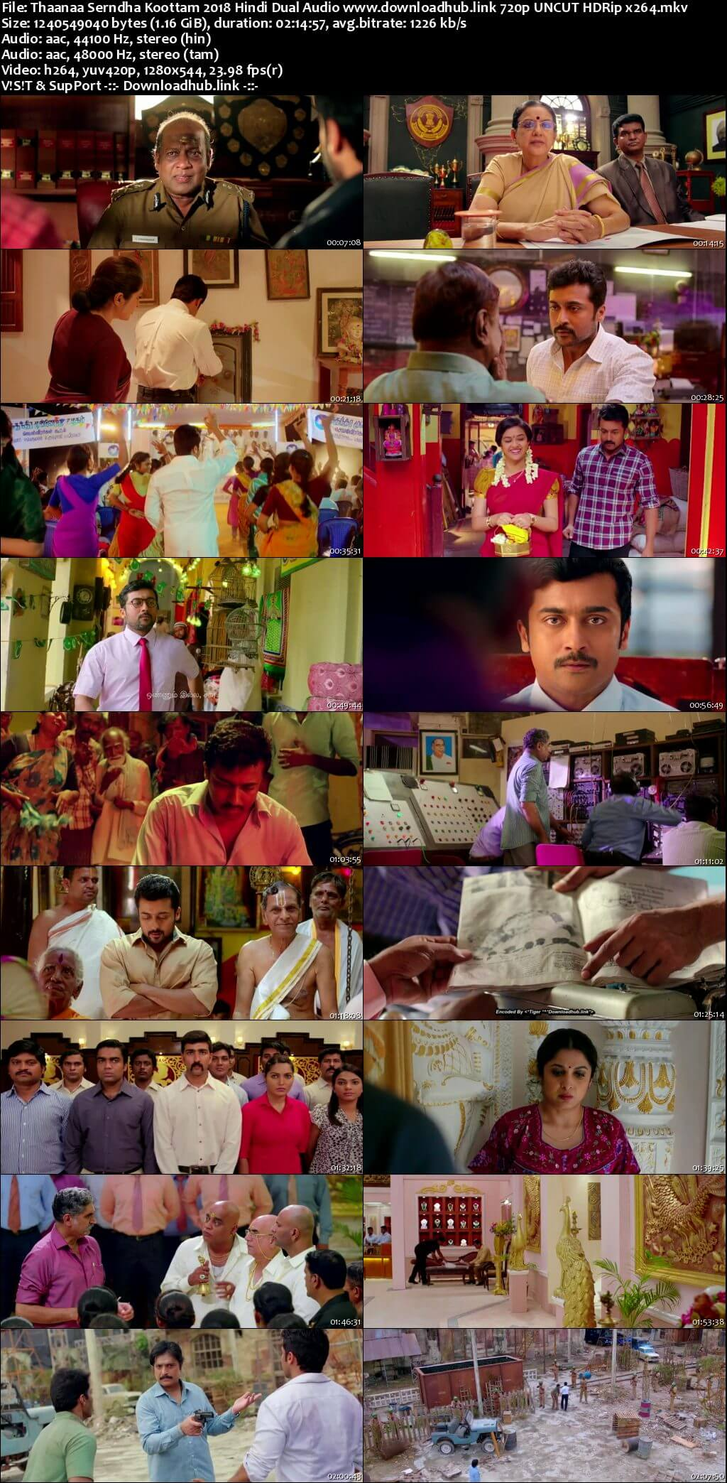 Thaanaa Serndha Koottam 2018 Hindi Dual Audio 720p UNCUT HDRip x264