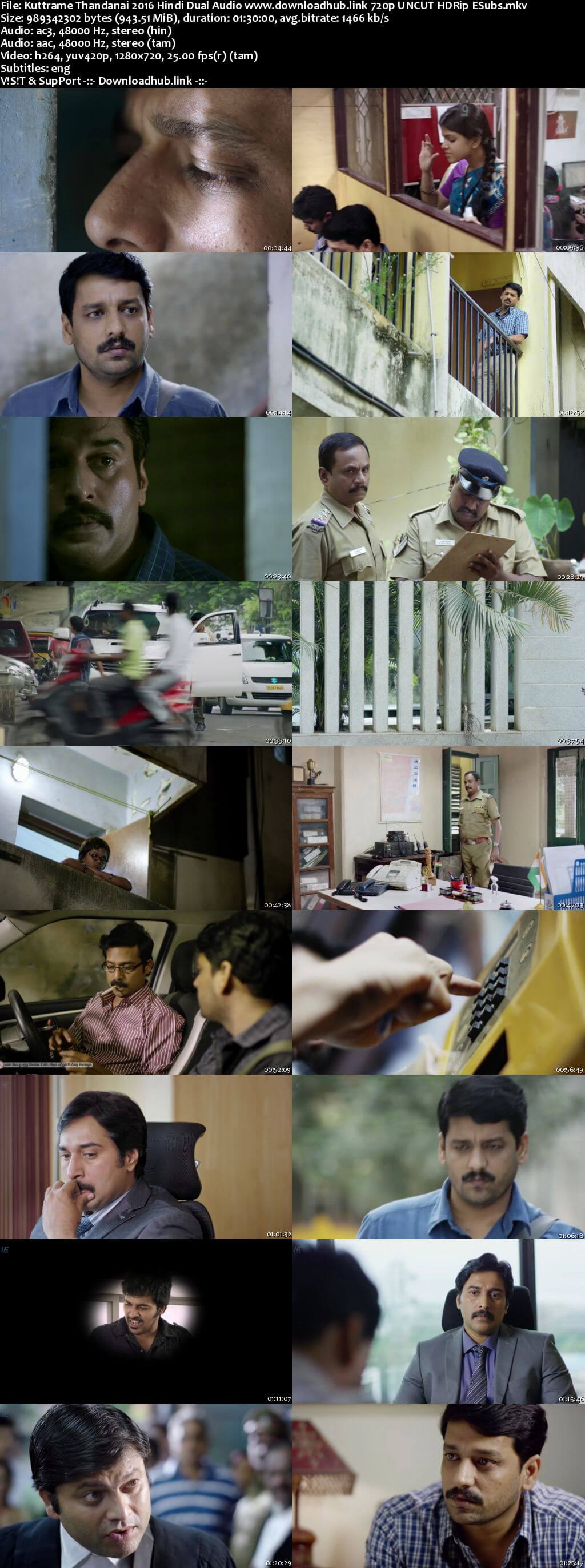 Kuttrame Thandanai 2016 Hindi Dual Audio 720p UNCUT HDRip ESubs