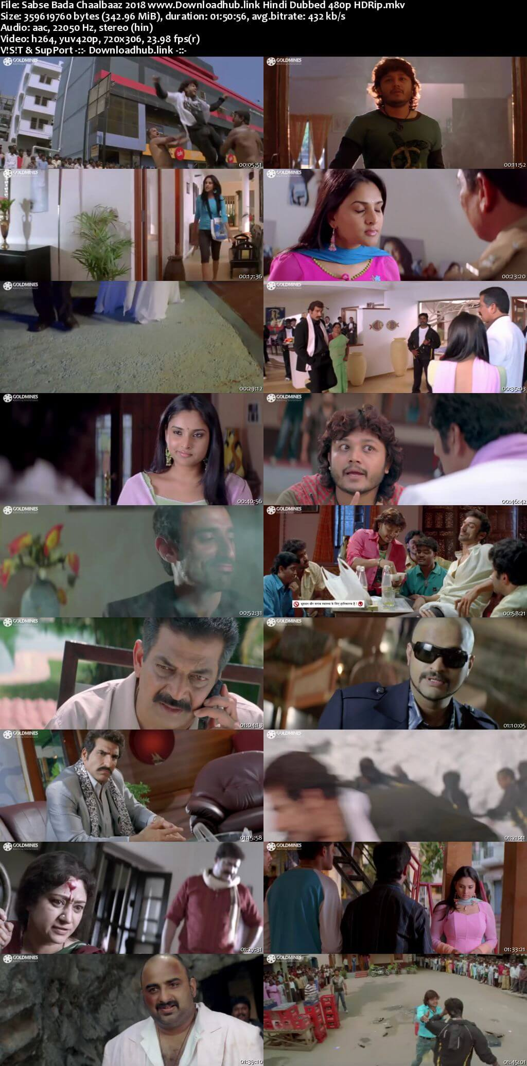 Sabse Bada Chaalbaaz 2018 Hindi Dubbed 300MB HDRip 480p