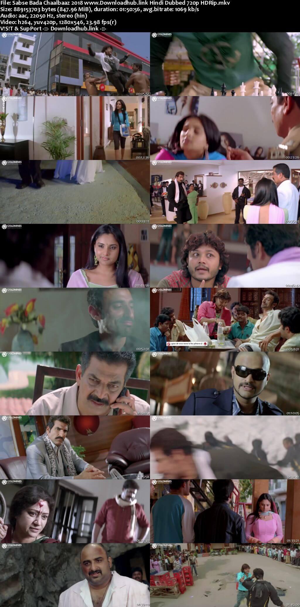 Sabse Bada Chaalbaaz 2018 Hindi Dubbed 720p HDRip x264