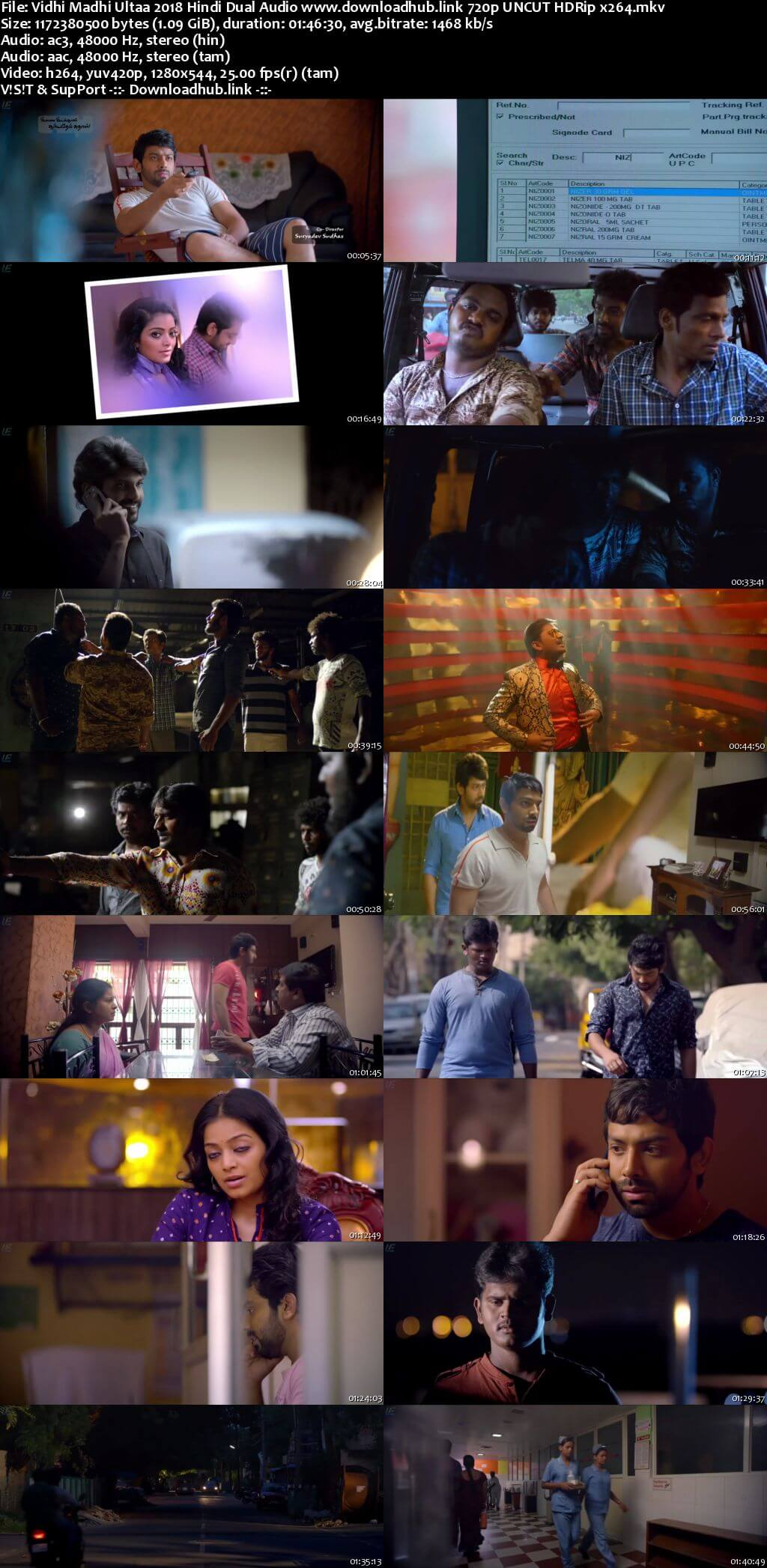 Vidhi Madhi Ultaa 2018 Hindi Dual Audio 720p UNCUT HDRip x264