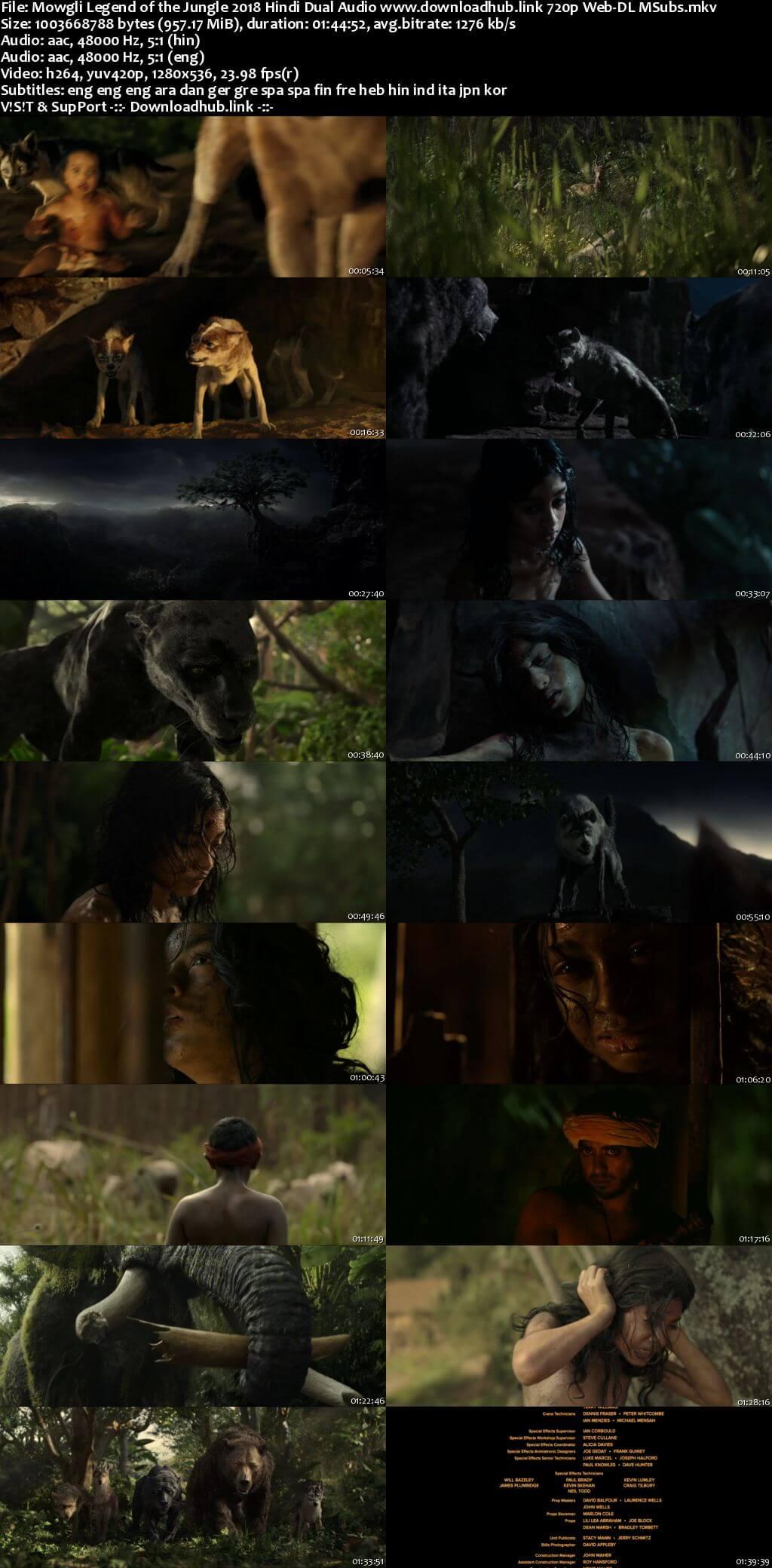 Mowgli Legend of the Jungle 2018 Hindi Dual Audio 720p Web-DL MSubs