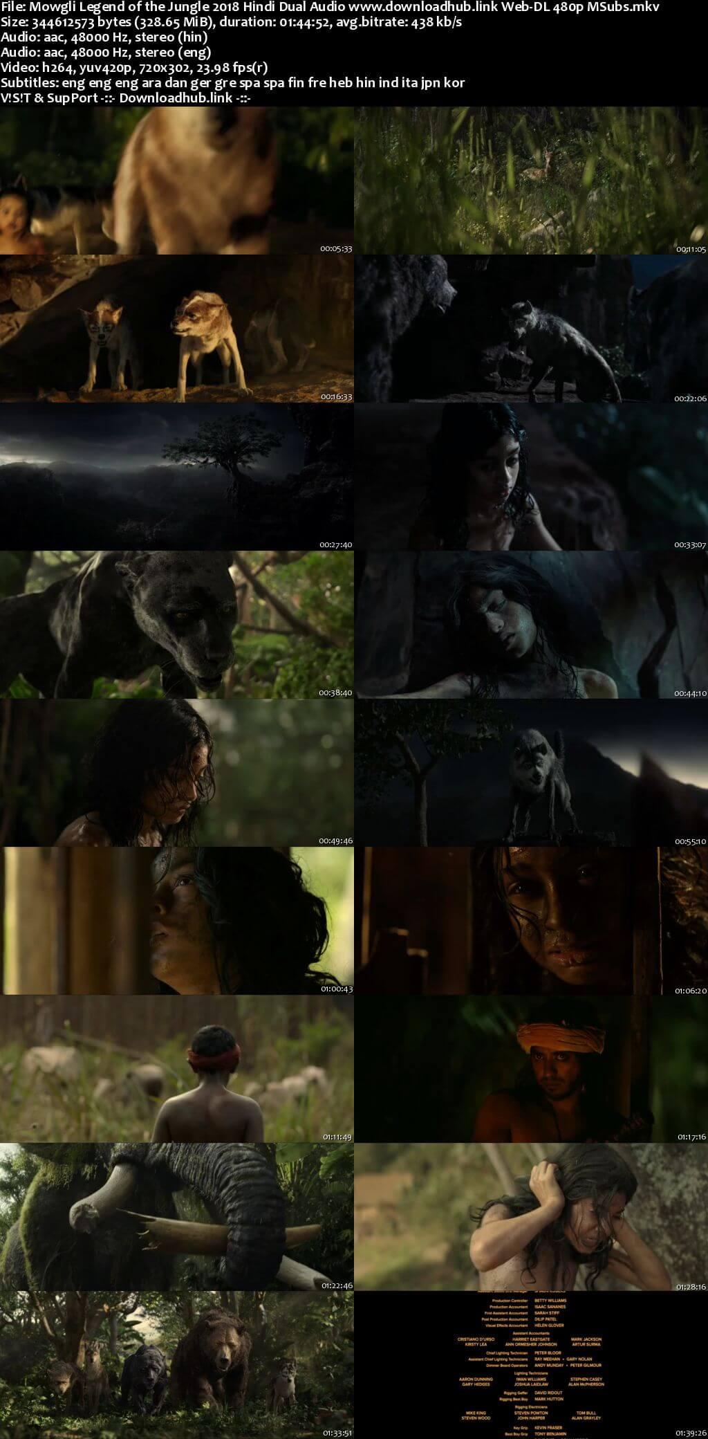 Mowgli Legend of the Jungle 2018 Hindi Dual Audio 300MB Web-DL 480p MSubs