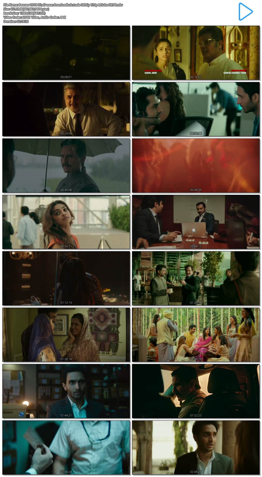 Baazaar 2018 Hindi 650MB HDRip 720p MSubs HEVC