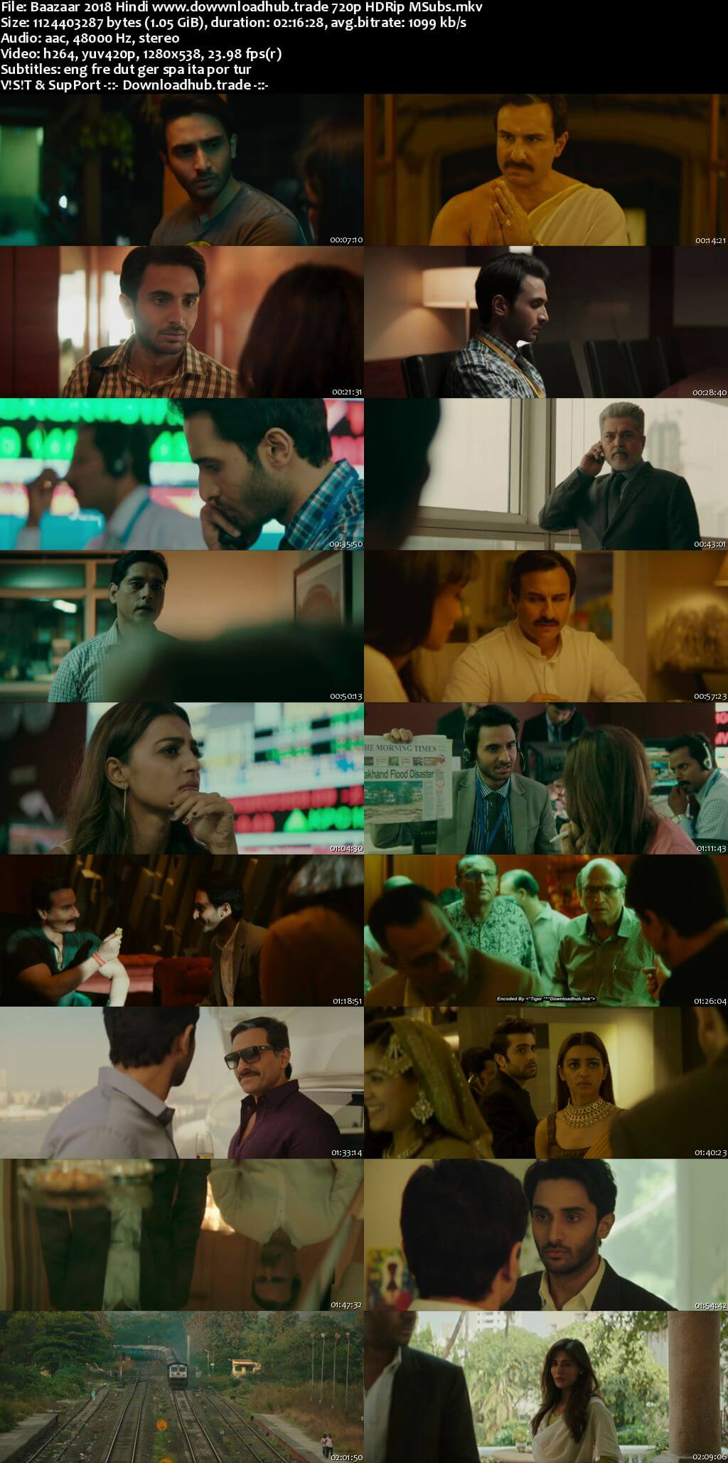 Baazaar 2018 Hindi 720p HDRip MSubs