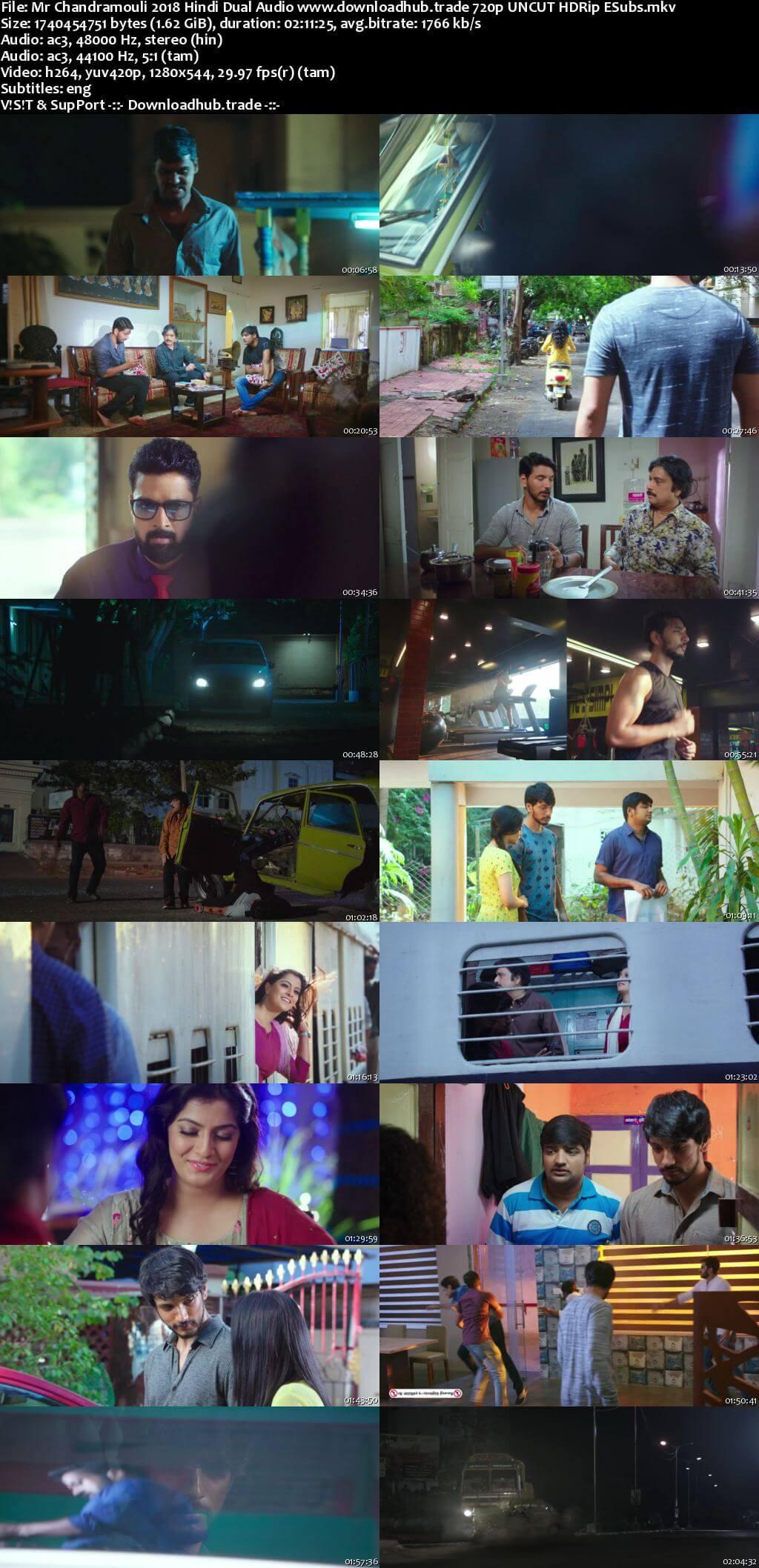 Mr Chandramouli 2018 Hindi Dual Audio 720p UNCUT HDRip ESubs