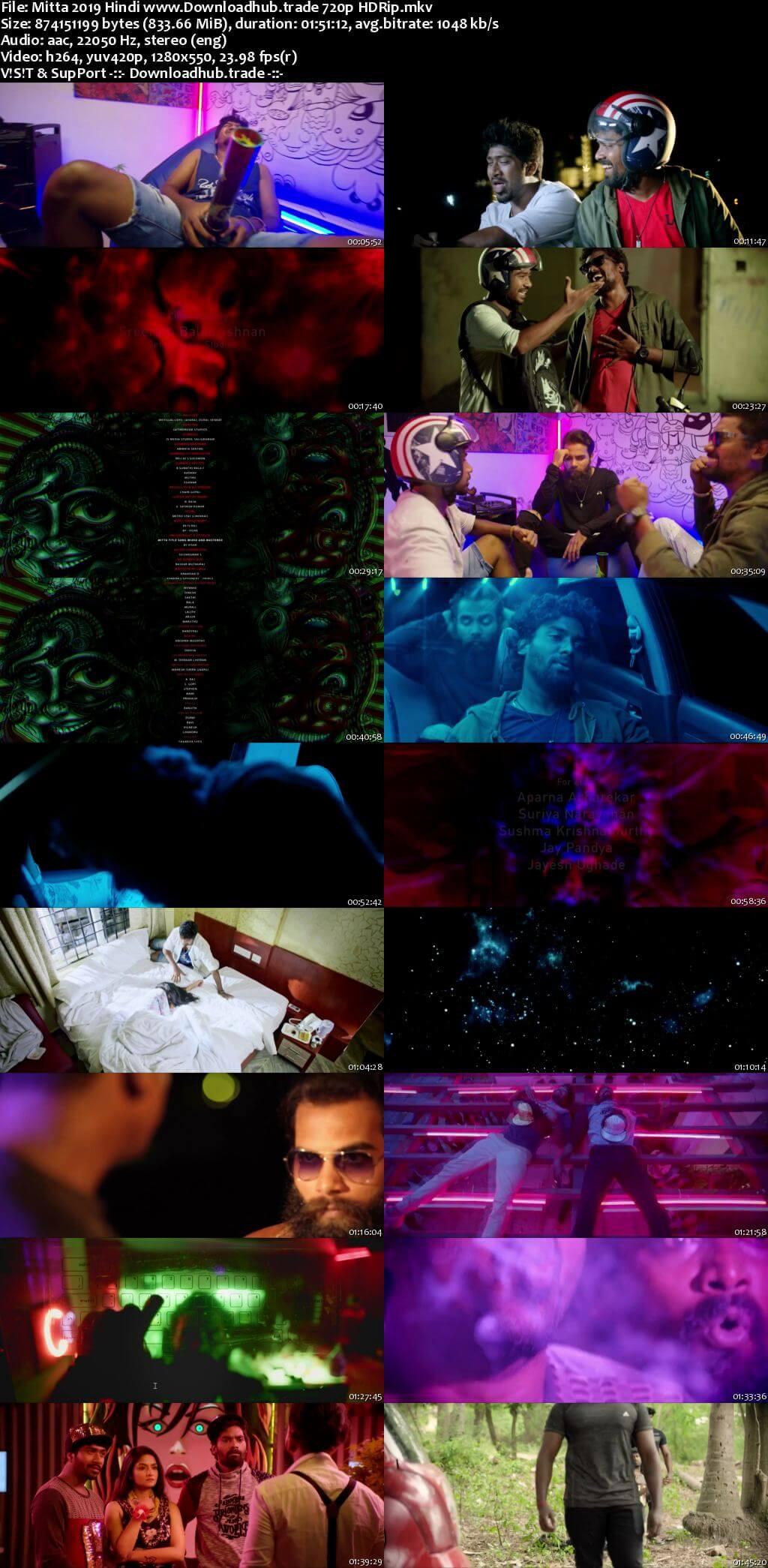 Mitta 2019 Hindi 720p HDRip x264