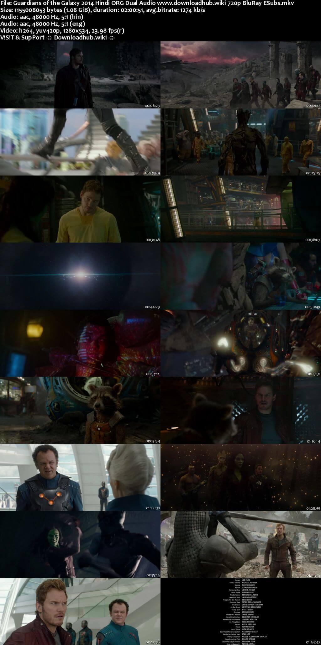 Guardians of the Galaxy 2014 Hindi ORG Dual Audio 720p BluRay ESubs