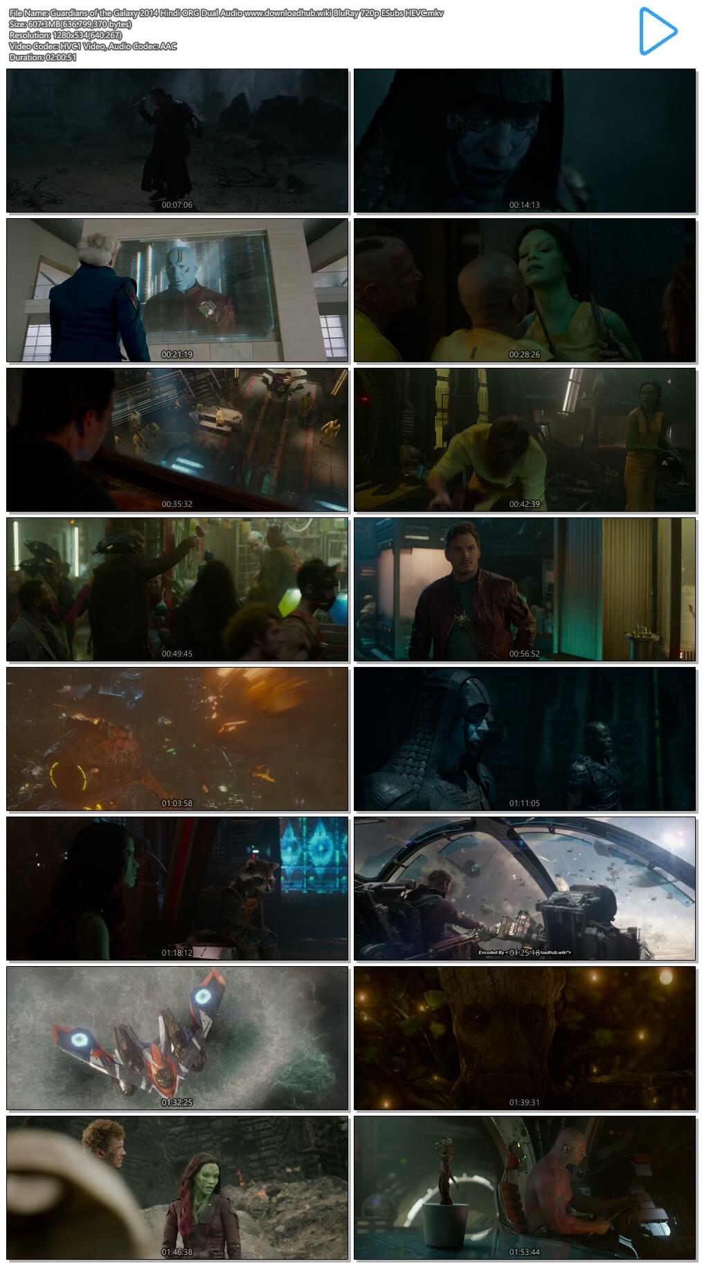Guardians of the Galaxy 2014 Hindi ORG Dual Audio 600MB BluRay 720p ESubs HEVC