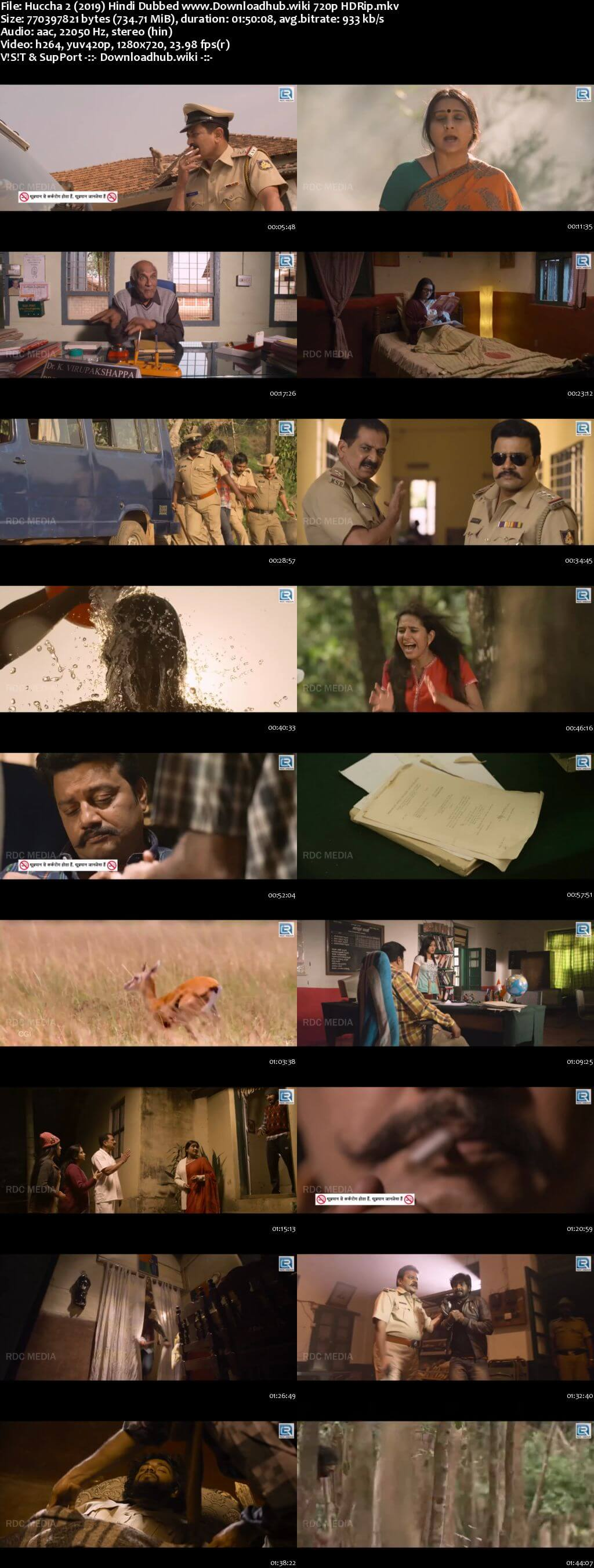 Huccha 2 2019 Hindi Dubbed 720p HDRip x264