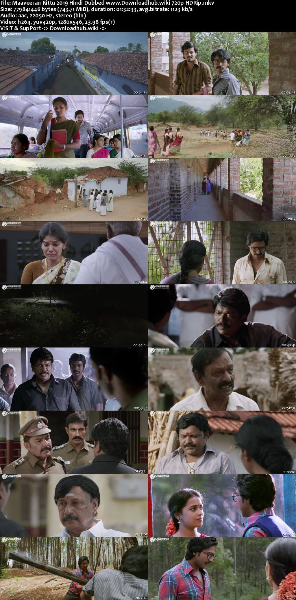 Maaveeran Kittu 2019 Hindi Dubbed 720p HDRip x264