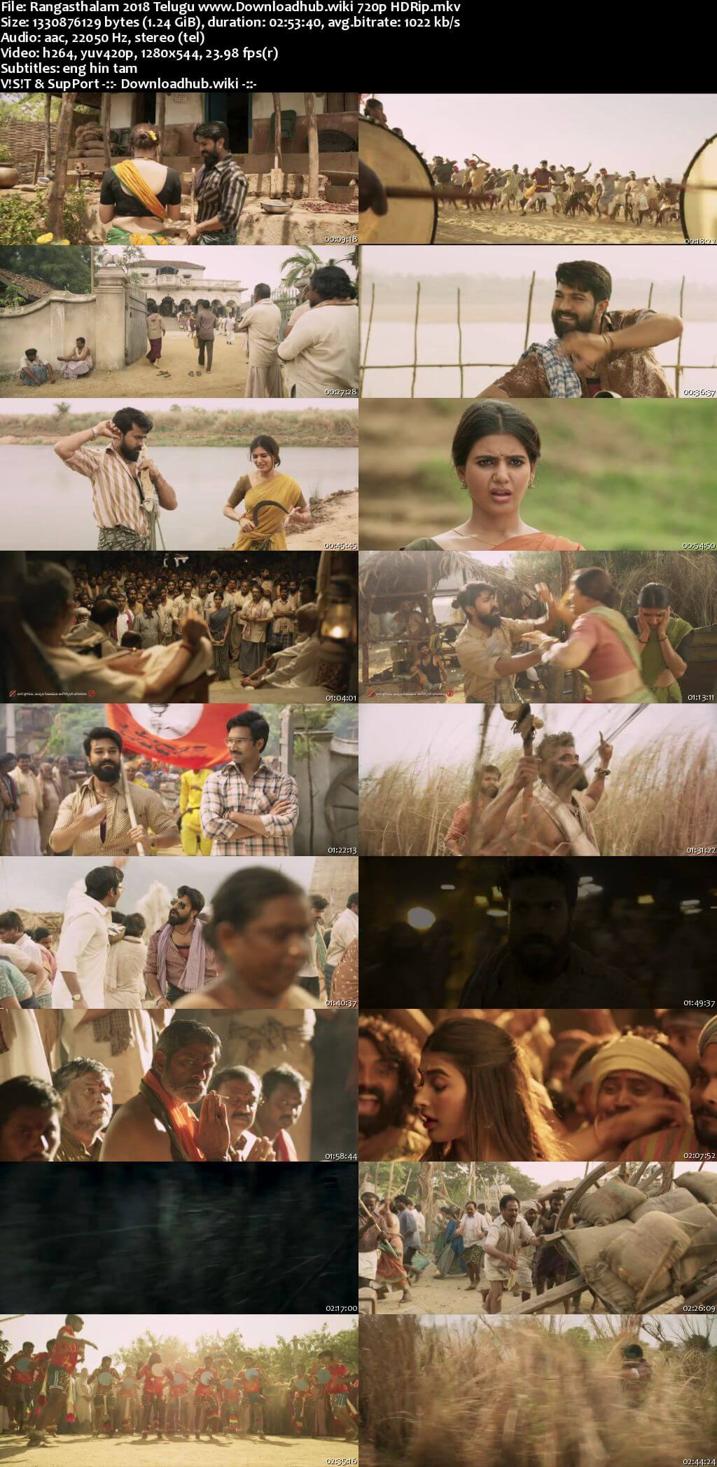 Rangasthalam 2018 Telugu 720p HDRip MSubs